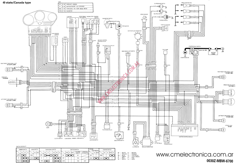 Diagrama Honda Cbrf4