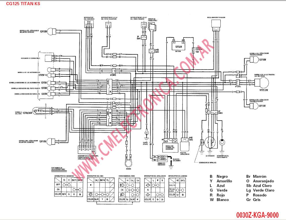 honda cg 125 wiring diagram circuit diagrams honda free engine image for user manual