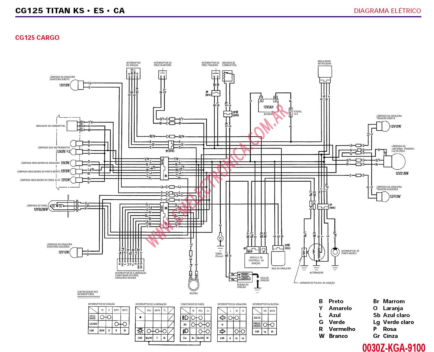Honda Cg 125 Cdi Wiring Diagram from www.cmelectronica.com.ar