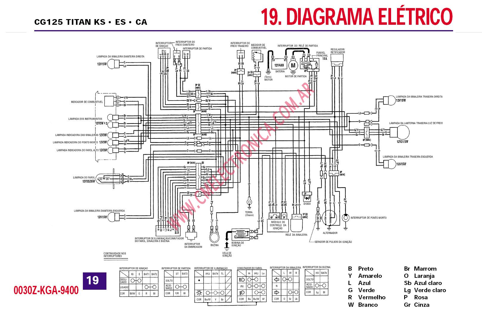 Honda Cg 125 Cdi Wiring Diagram 31 Images 1983 Shadow 750 Cg125 Titan Ks Es Motorcycle 28