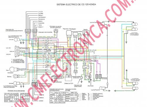 honda cg125 diagrama honda cg125 honda cg 125 wiring diagram at alyssarenee.co