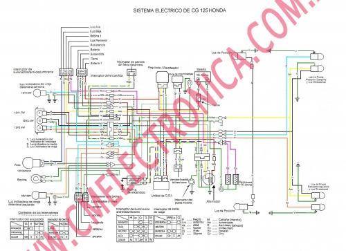 Diagrama Honda Cg125