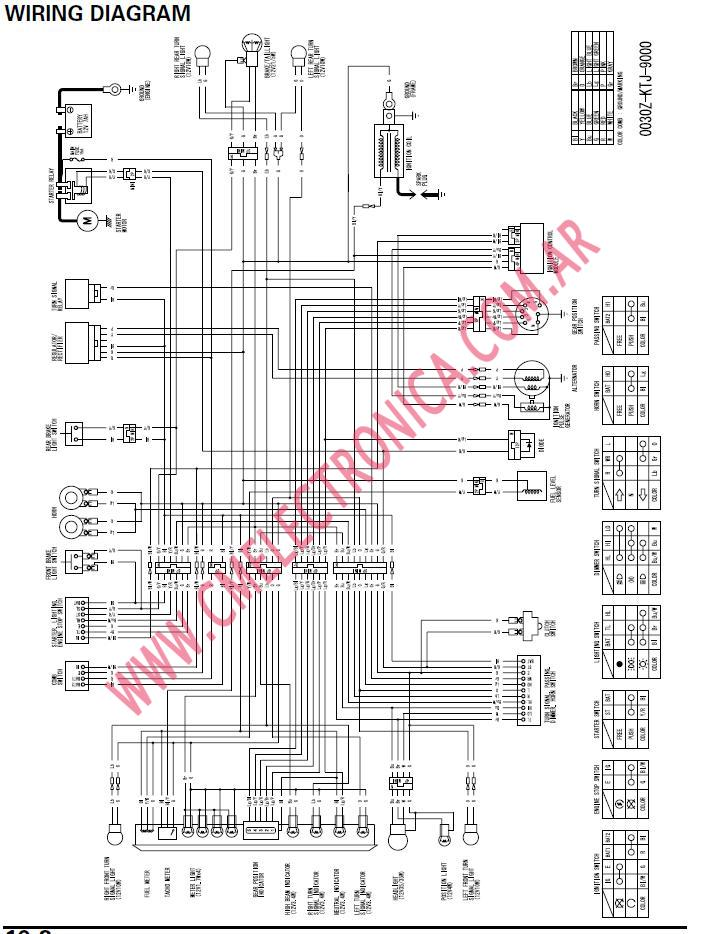 diagram 2012 yamaha r6 wiring diagram free electrical