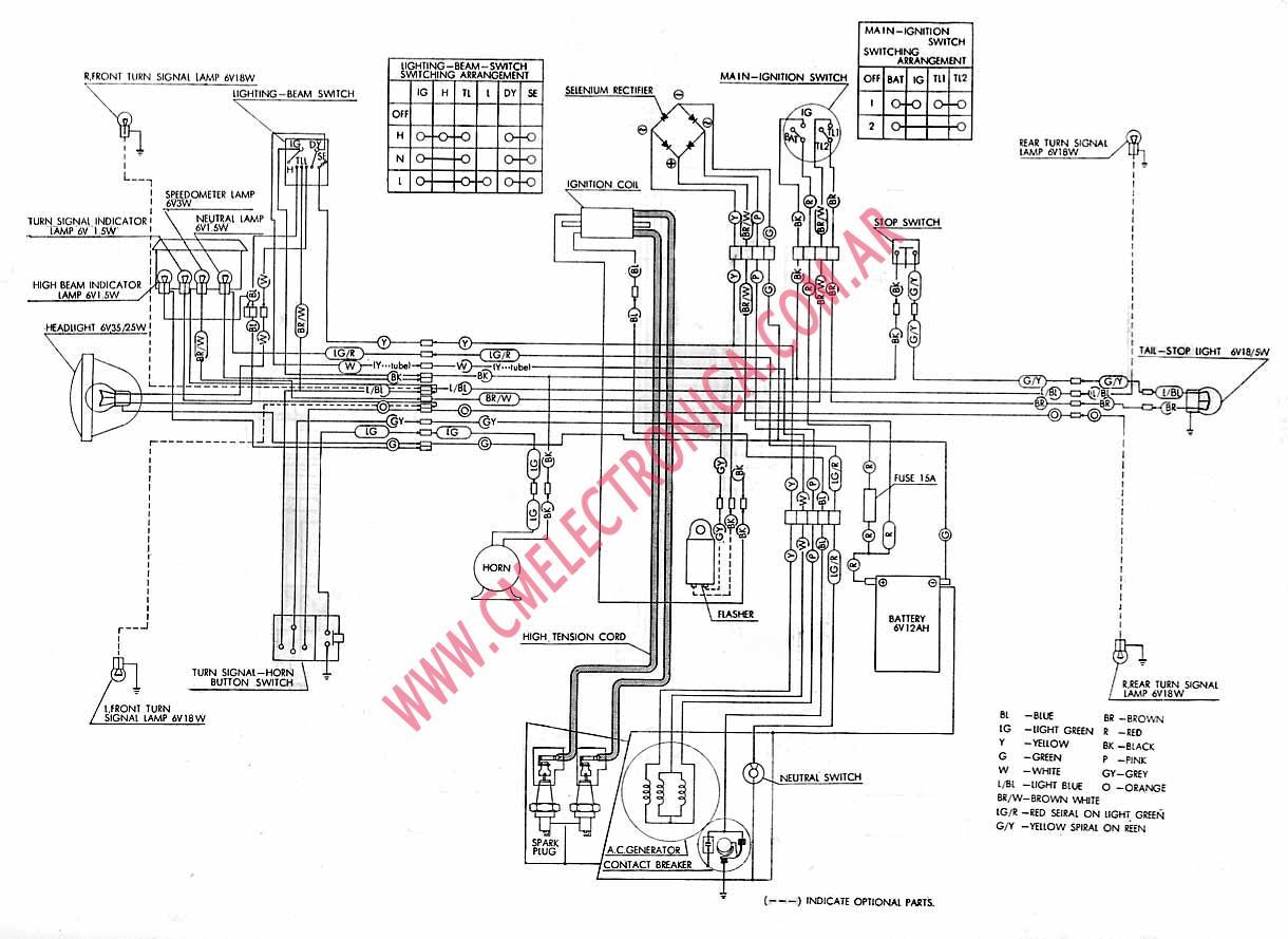 Diagrama Honda Cl Ss125a