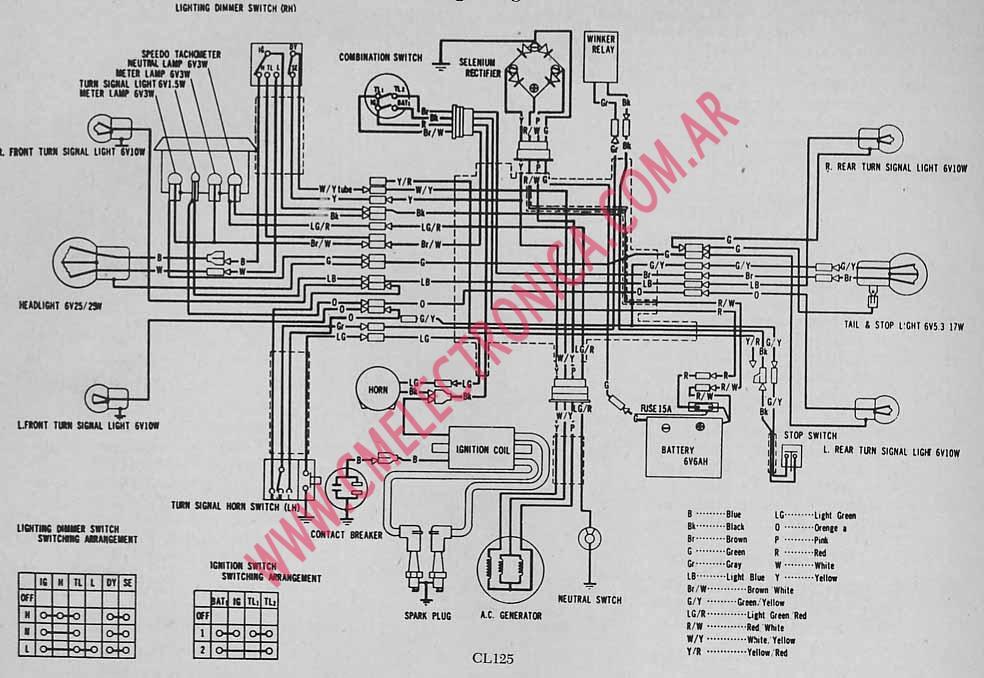 Diagrama Honda Cl125