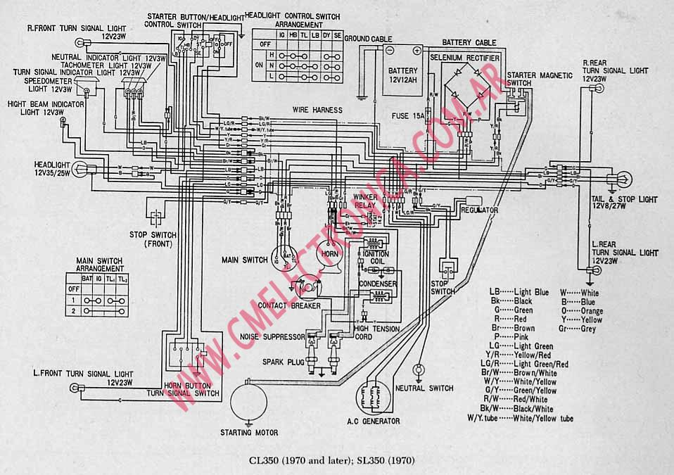 Honda Cl350 Wiring Diagram