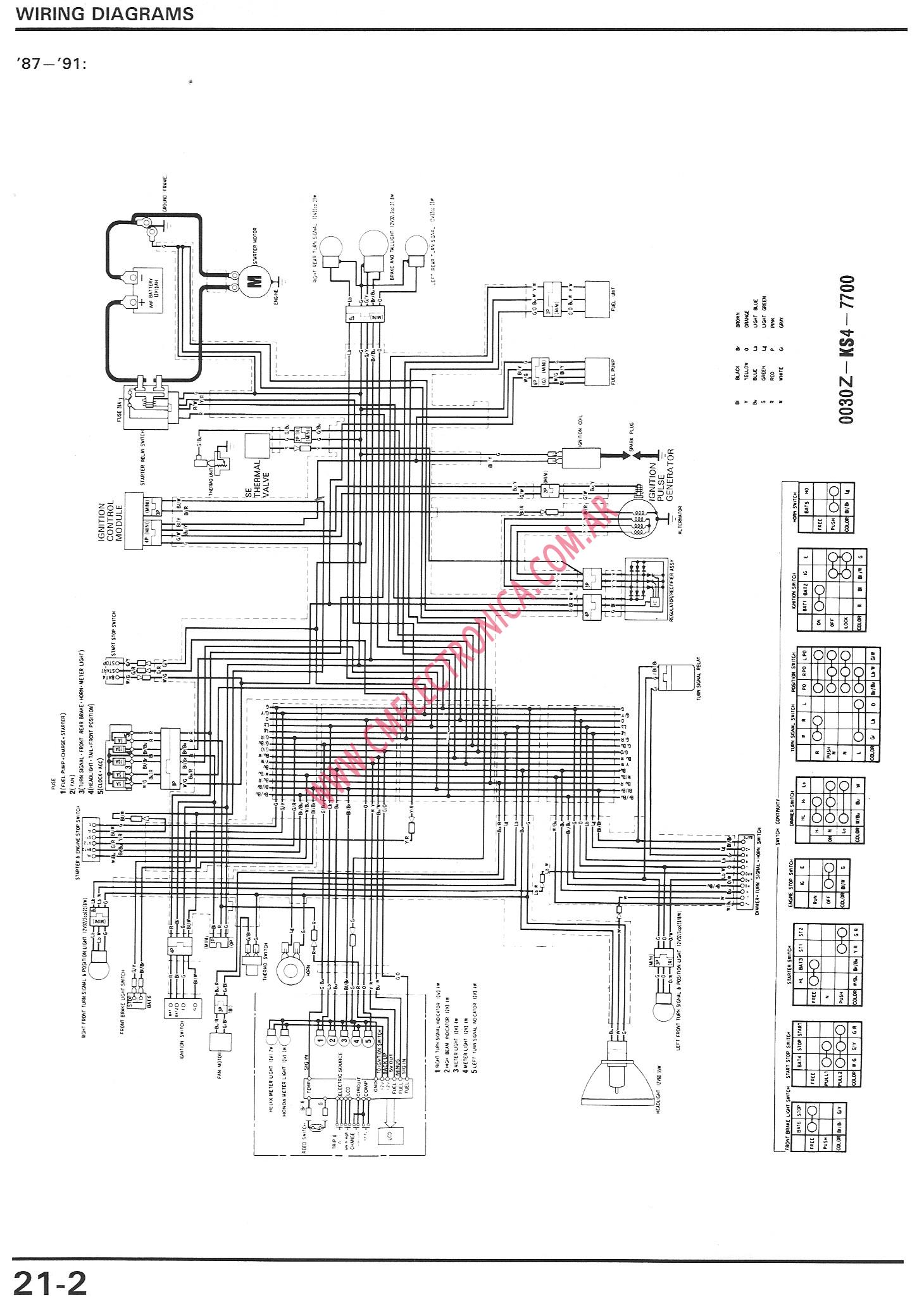 Honda Helix 250 Wiring Diagram Free For You Ruckus Pdf Diagrama Cn250