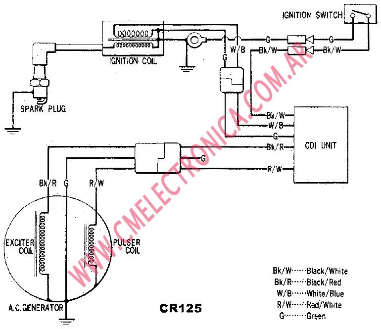 honda cr125 ignition coil wiring diagram schematics and wiring diagrams car wiring diagrams at bakdesigns.co