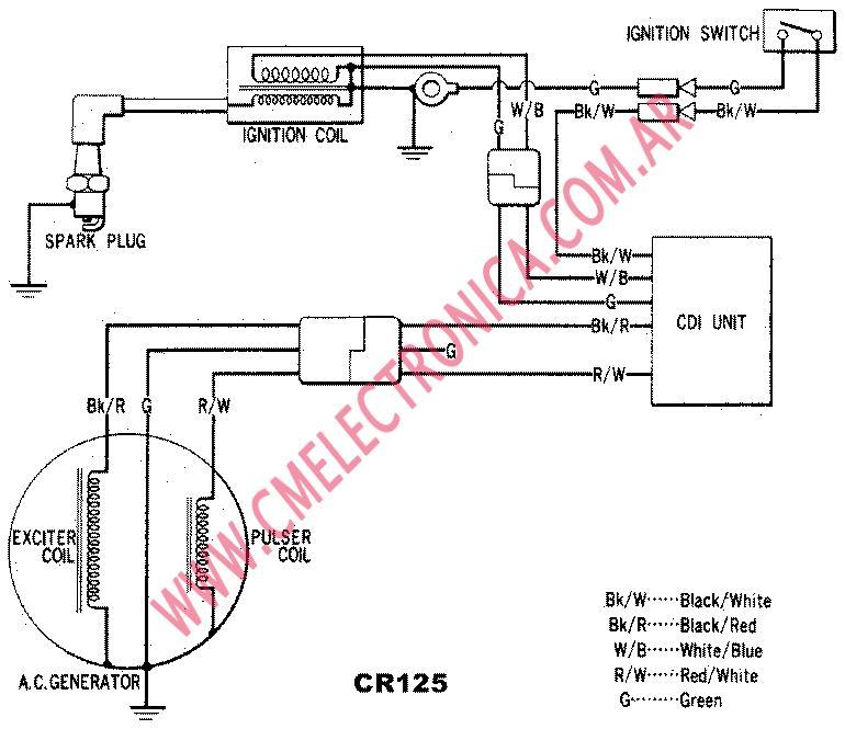 Honda Cr125 Wiring Diagram