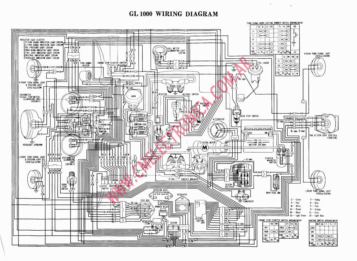 1985 Honda Goldwing Wiring Diagram Gl1000 Manual Guide Fuse Box Location Auto 1978 78