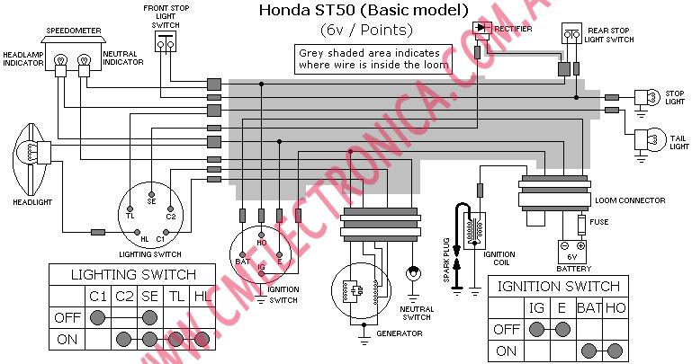 HONDA LOOM ST50 BASIC MODEL 6V