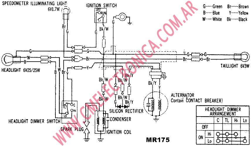 Diagrama Honda Mr175