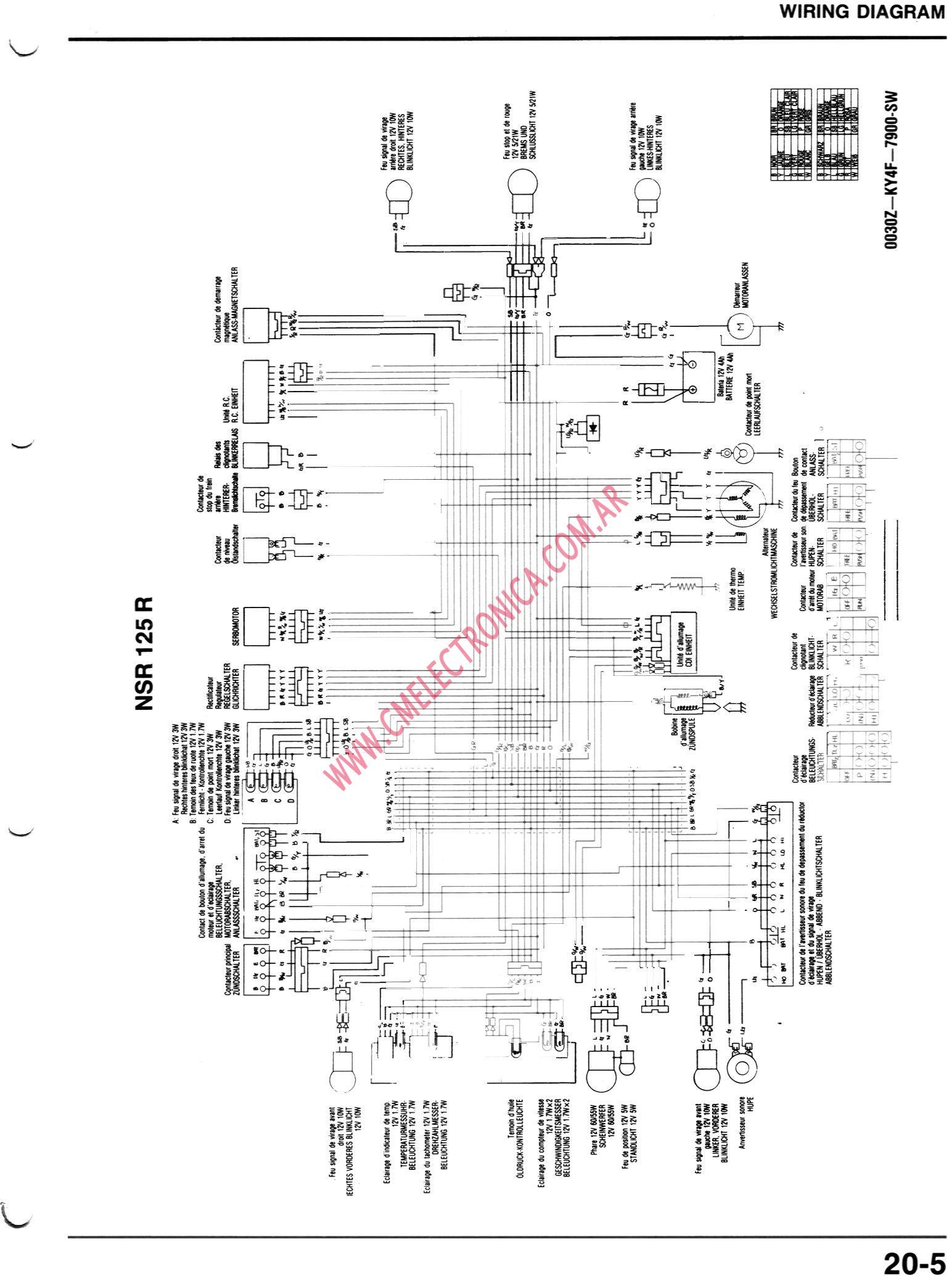 Diagrama Honda Nsr125