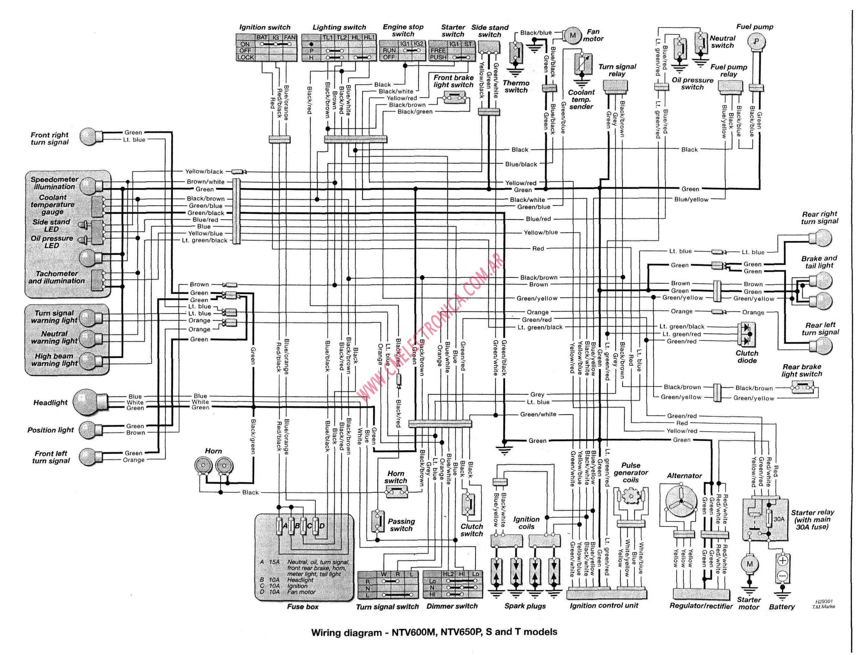 Diagrama Honda Ntv650