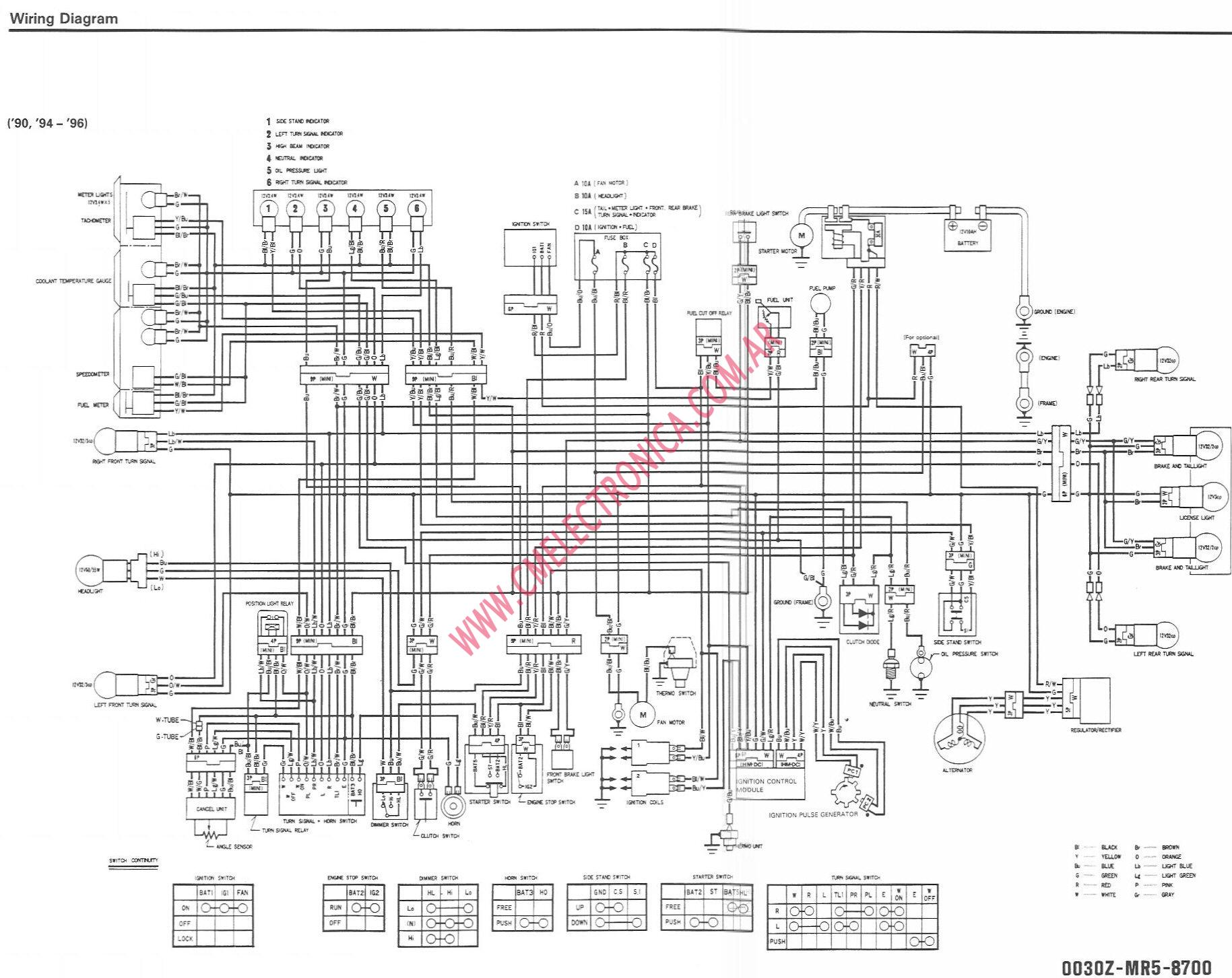 diagrama honda pc800