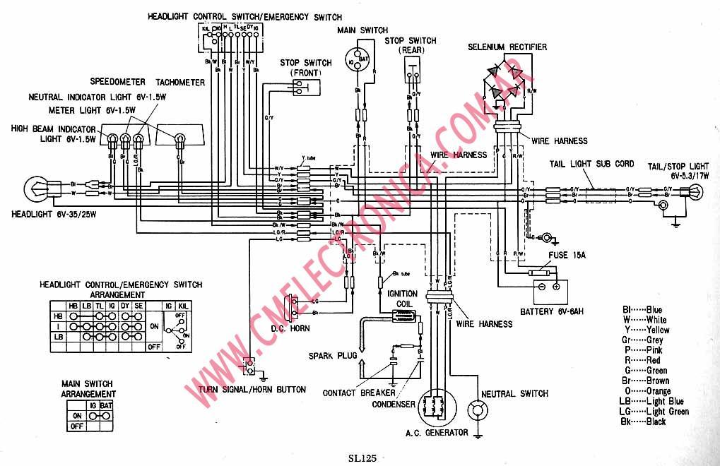 Diagrama Honda Sl125