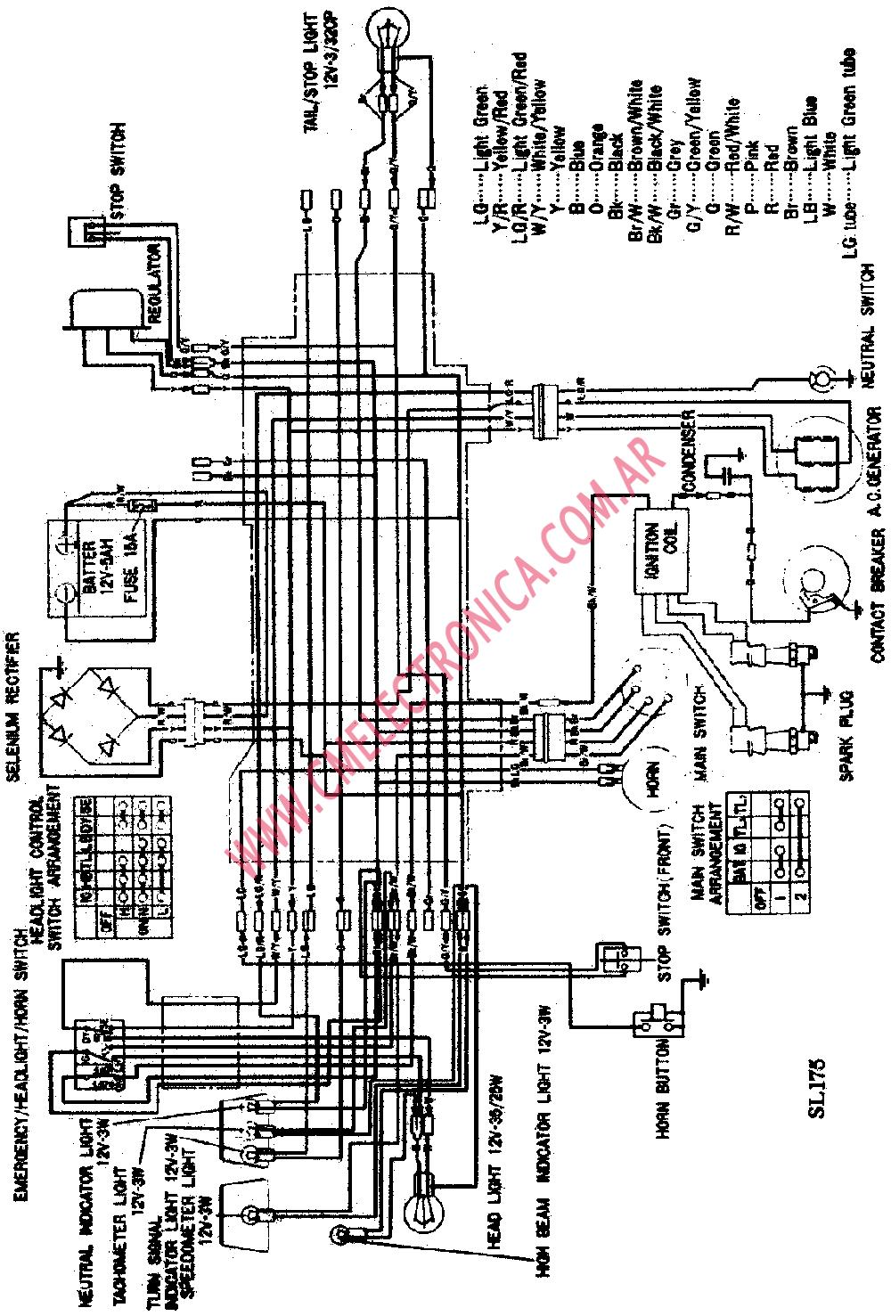 Diagrama Honda Sl175