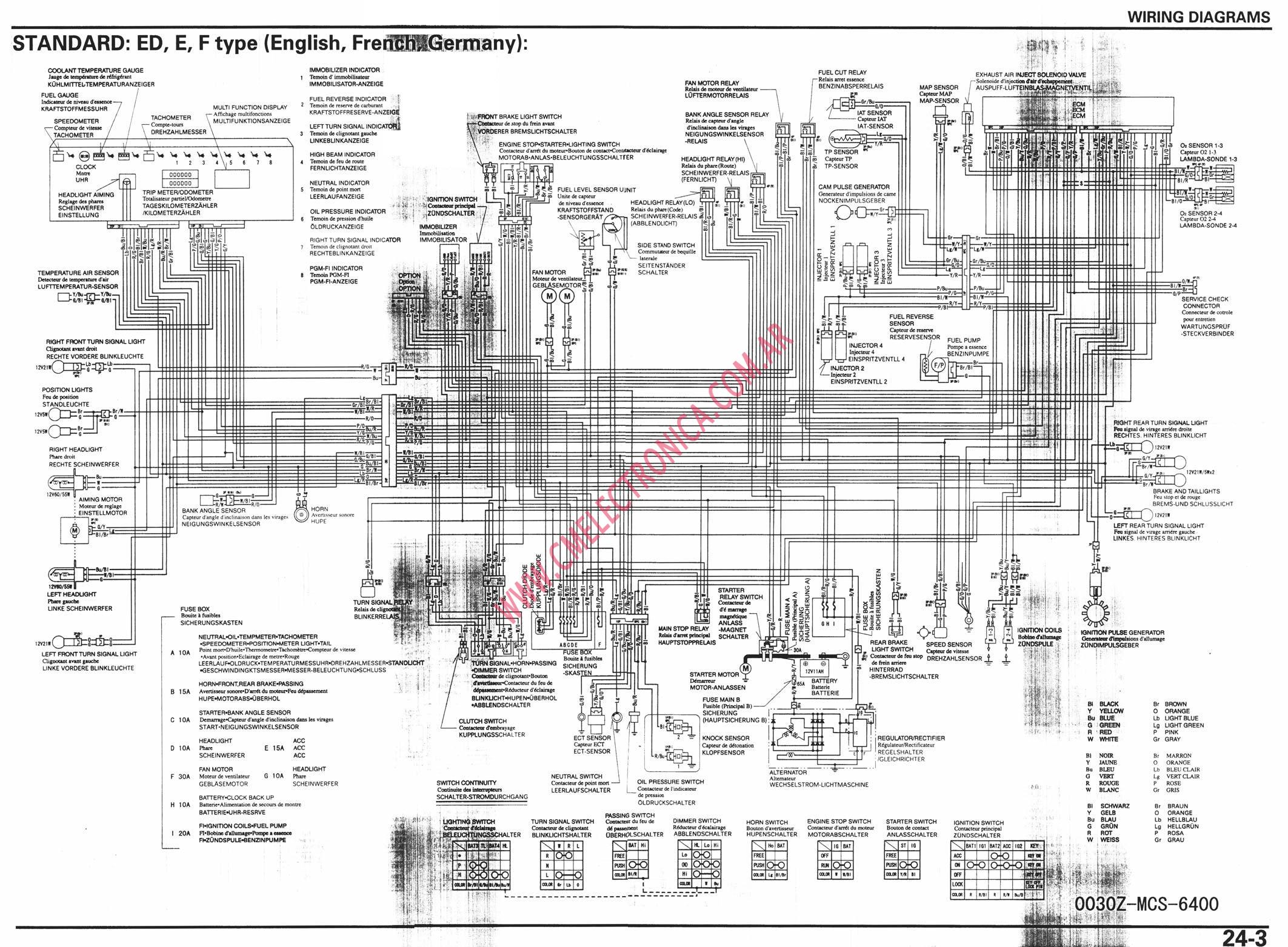 honda-st1100europa  Hp Yamaha Outboard Cdi Wiring Diagram on for tachometer, parts meters speed, f25tlry, tilt trim gauge, for 6hp,