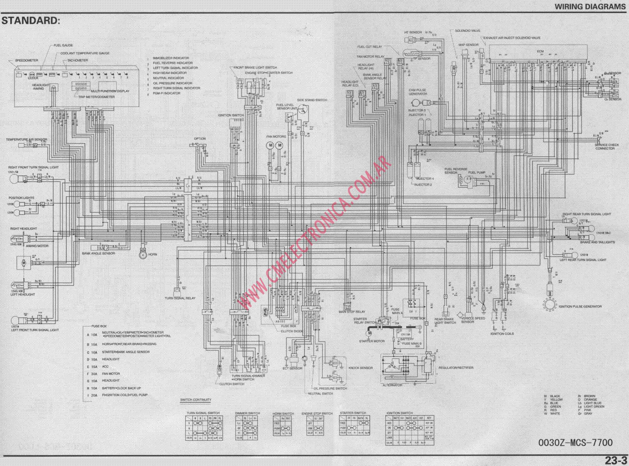 tl1000s wiring diagram get free image about wiring diagram