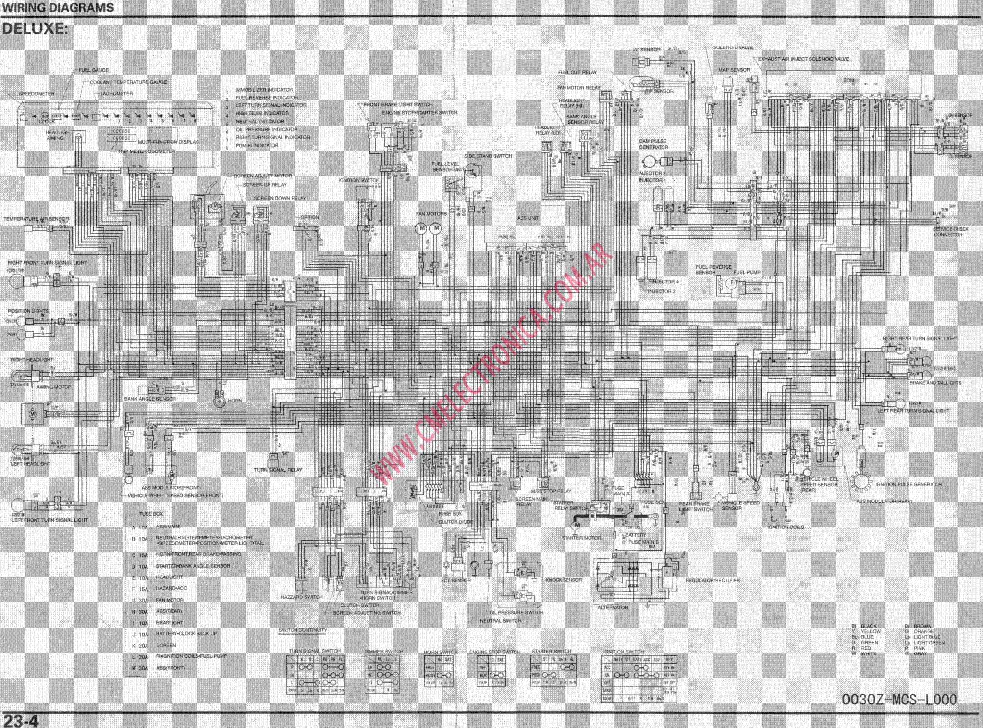 Diagrama Honda St1300a Abs