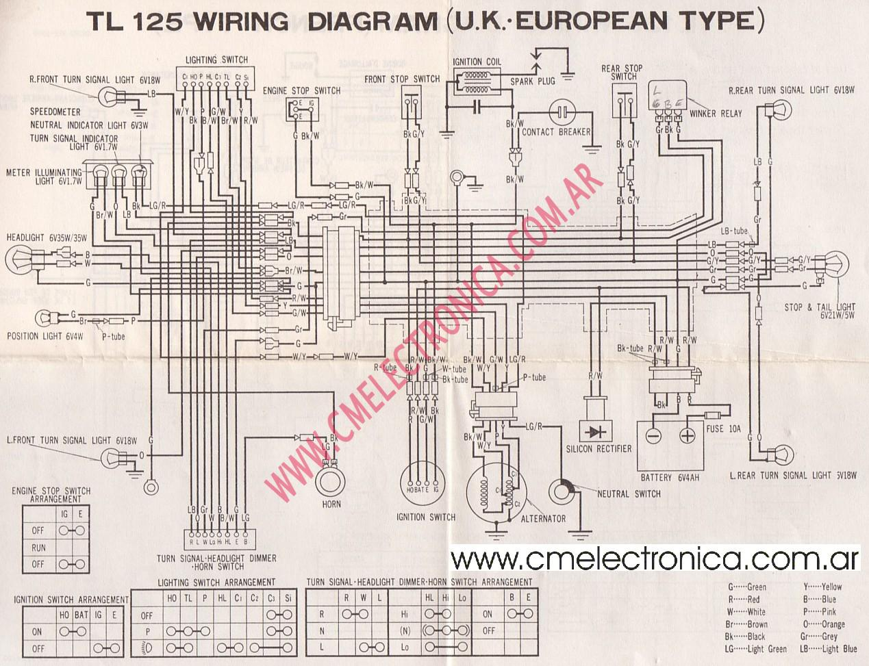 Honda Sh 125i Wiring Diagram Manual Of 125s Tl125 Schematics Rh Thyl Co Uk 125