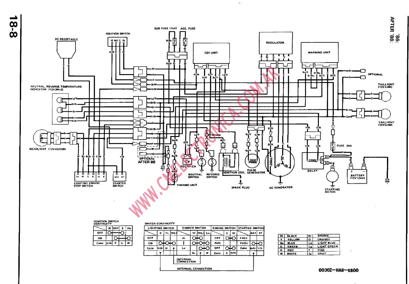 honda recon 250 parts diagram