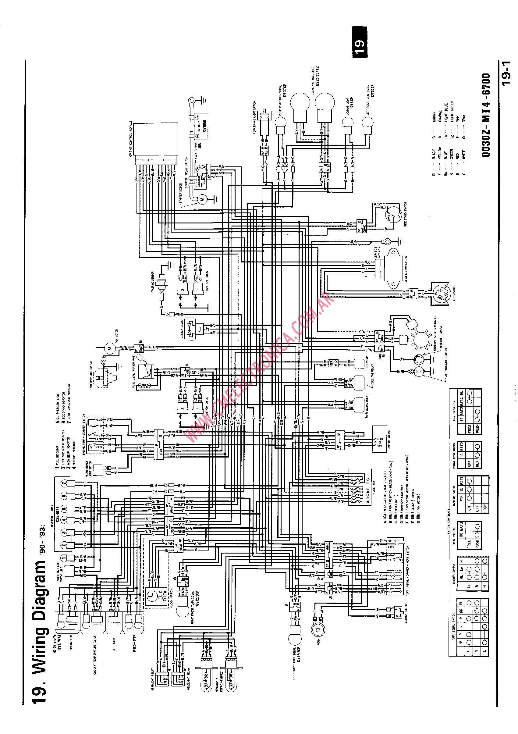 honda vfr 750 diagram