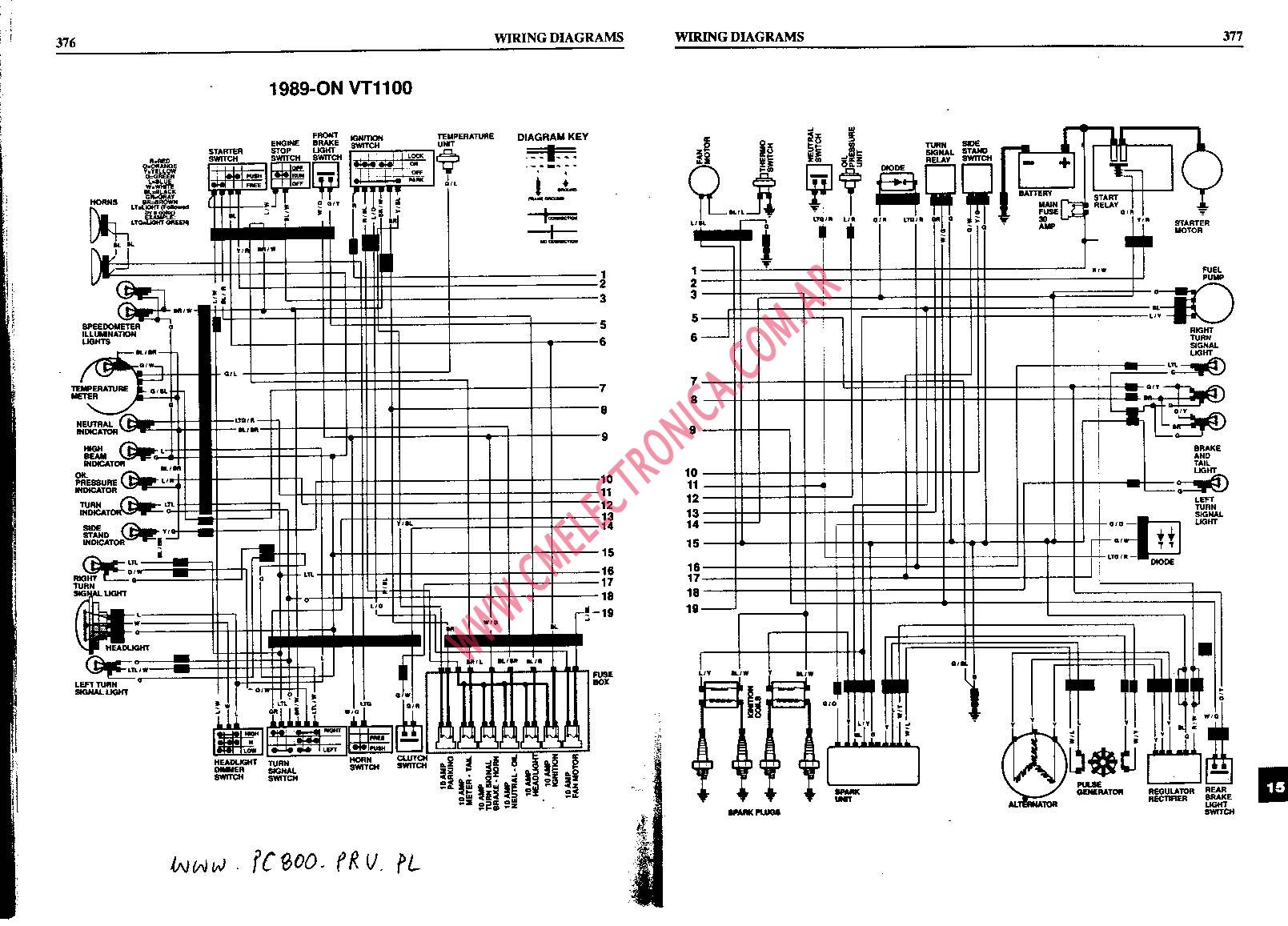 Honda 1100 Ace Wiring Diagram And Schematics 1983 Shadow 750 1996 Get Free Image About Rh Hashtravel Co 96