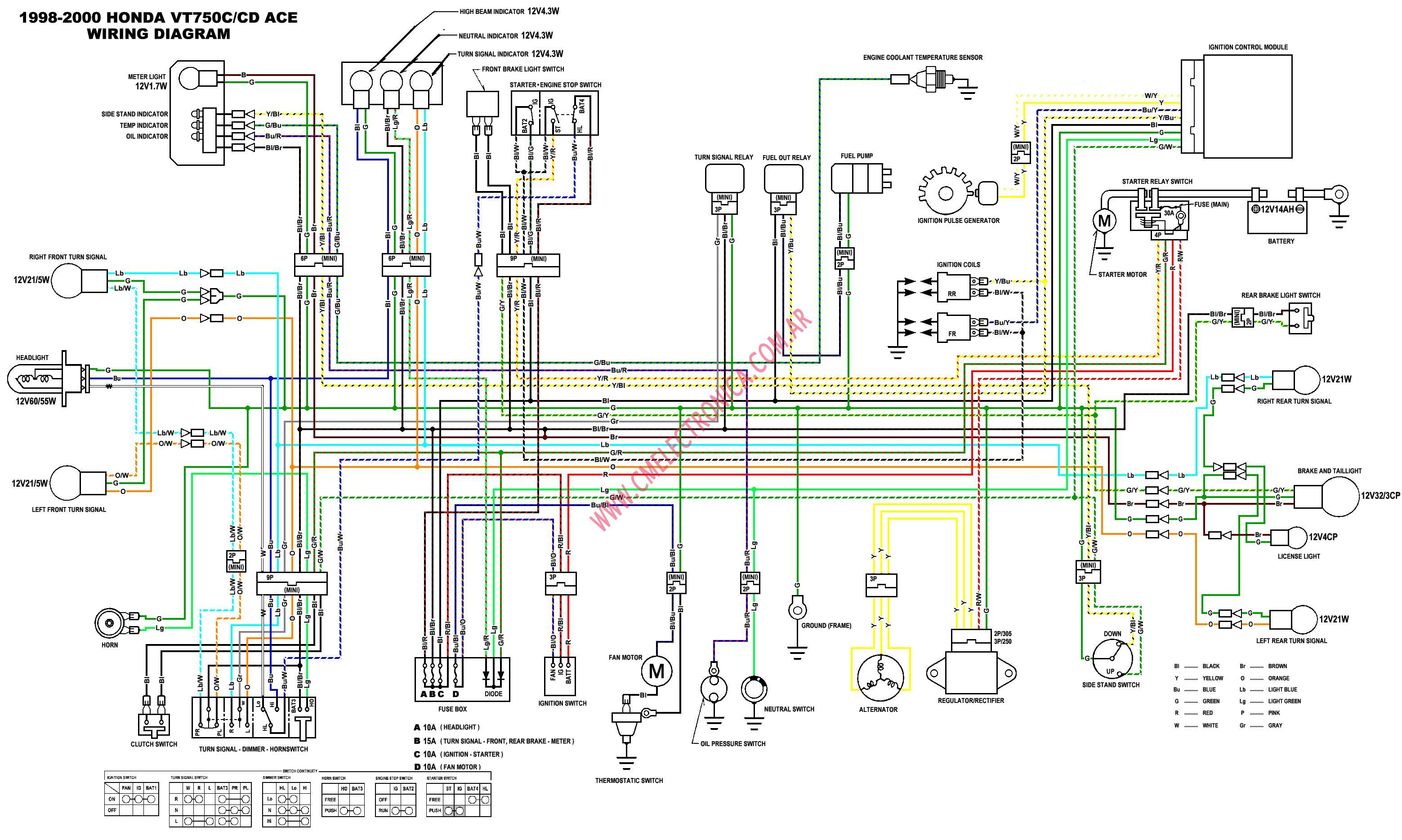 honda vt750_88 00 pacific yamaha pickup wiring diagrams on pacific download wirning a5007 wiring diagram at aneh.co