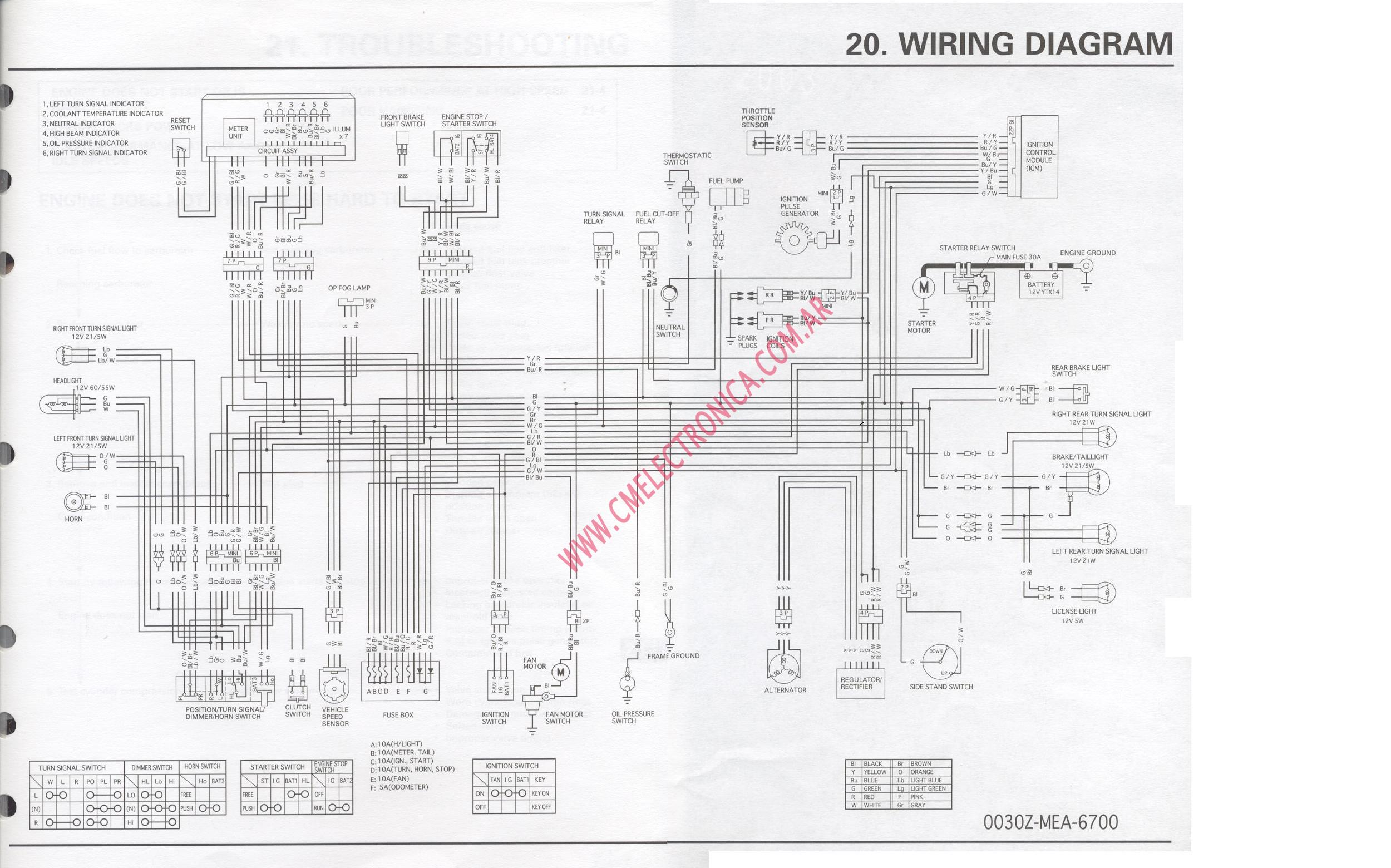 06 vtx 1300 wiring diagram wiring library  06 vtx 1300 wiring diagram #14