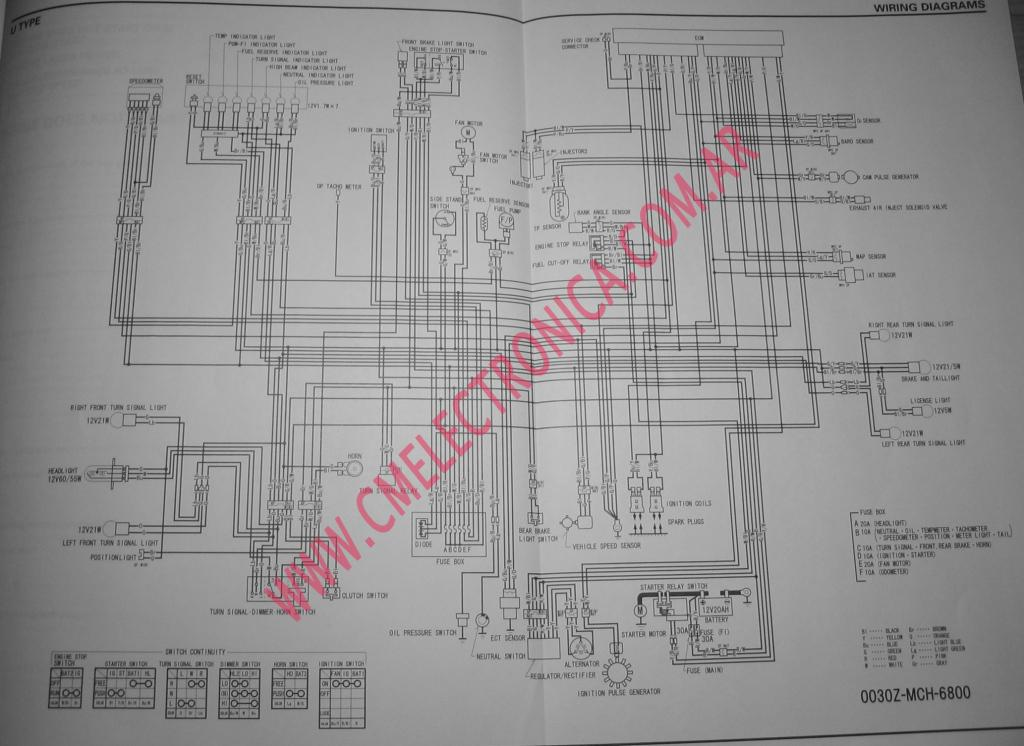 Diagrama Honda Vtx1800