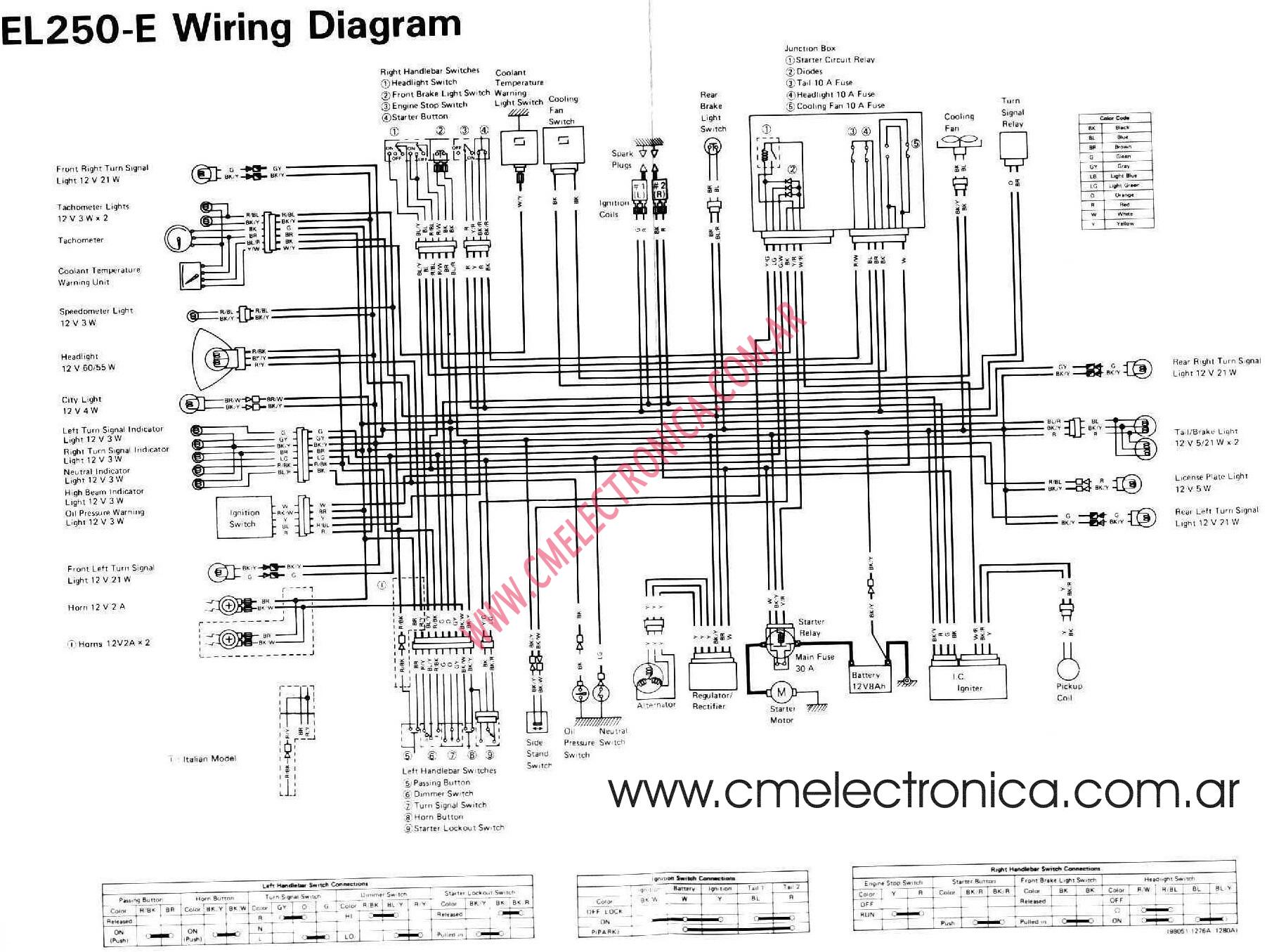 Kawasaki Engine Ignition Wiring Diagrams Ford Diesel Tractor Switch Diagram G3ss Free Image Electronic