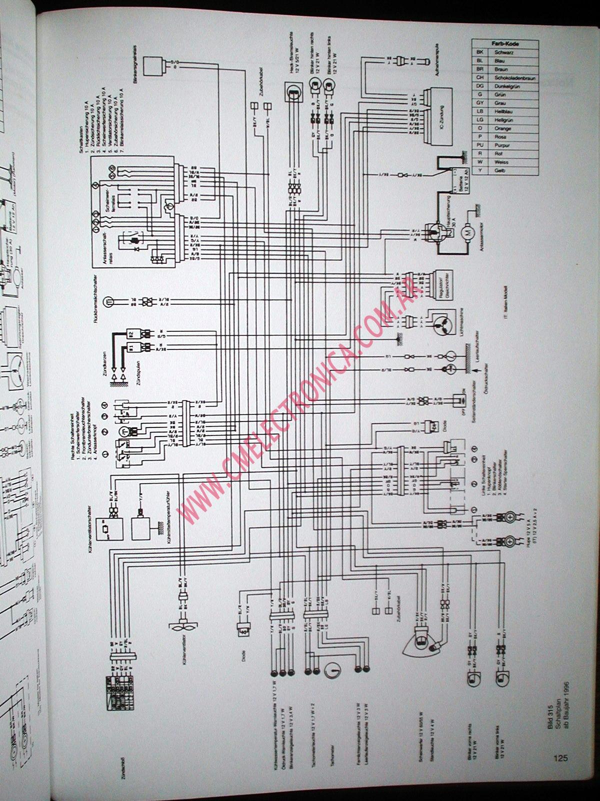 Diagrama Kawasaki En500