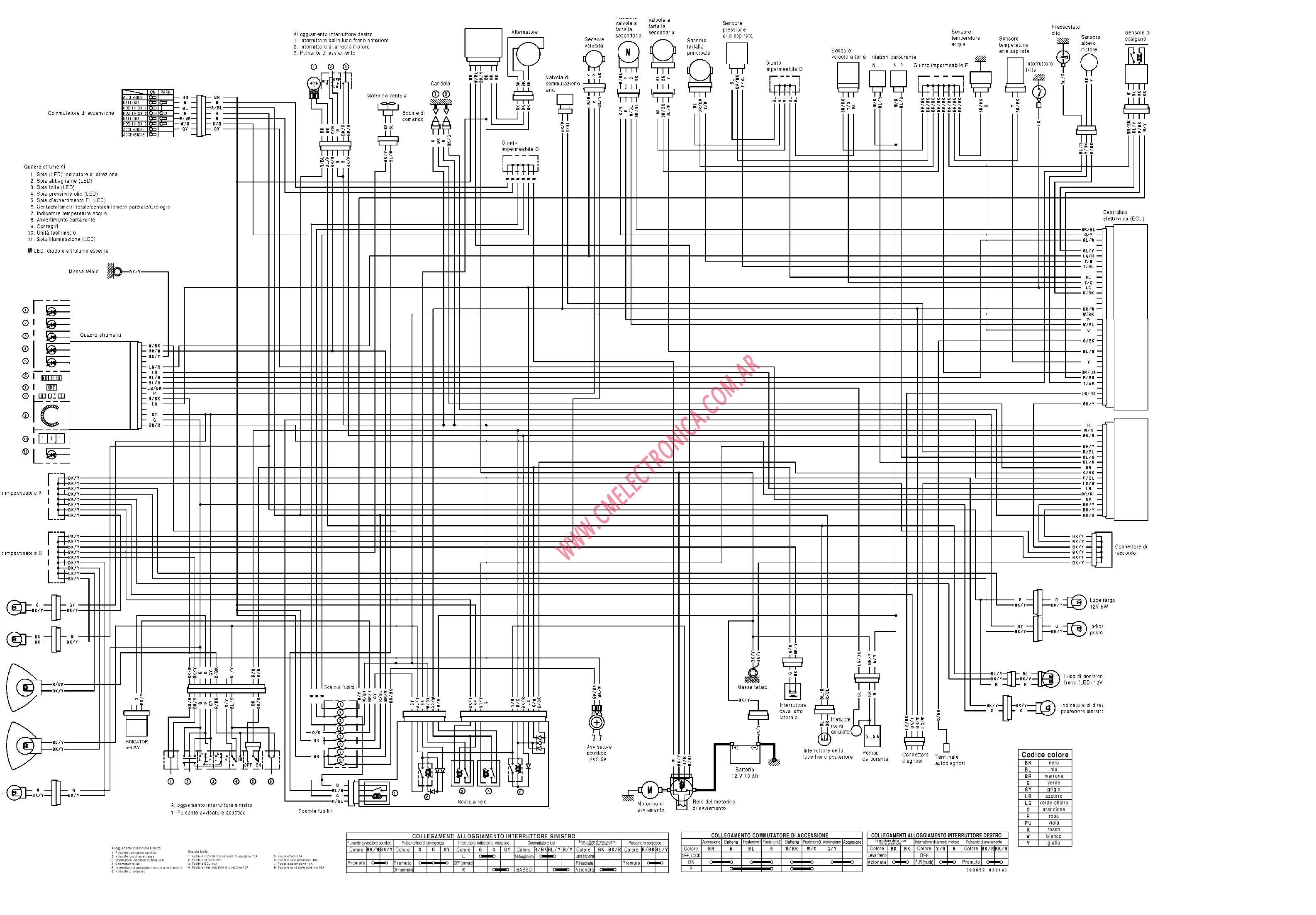 Diagrama Kawasaki Er6n