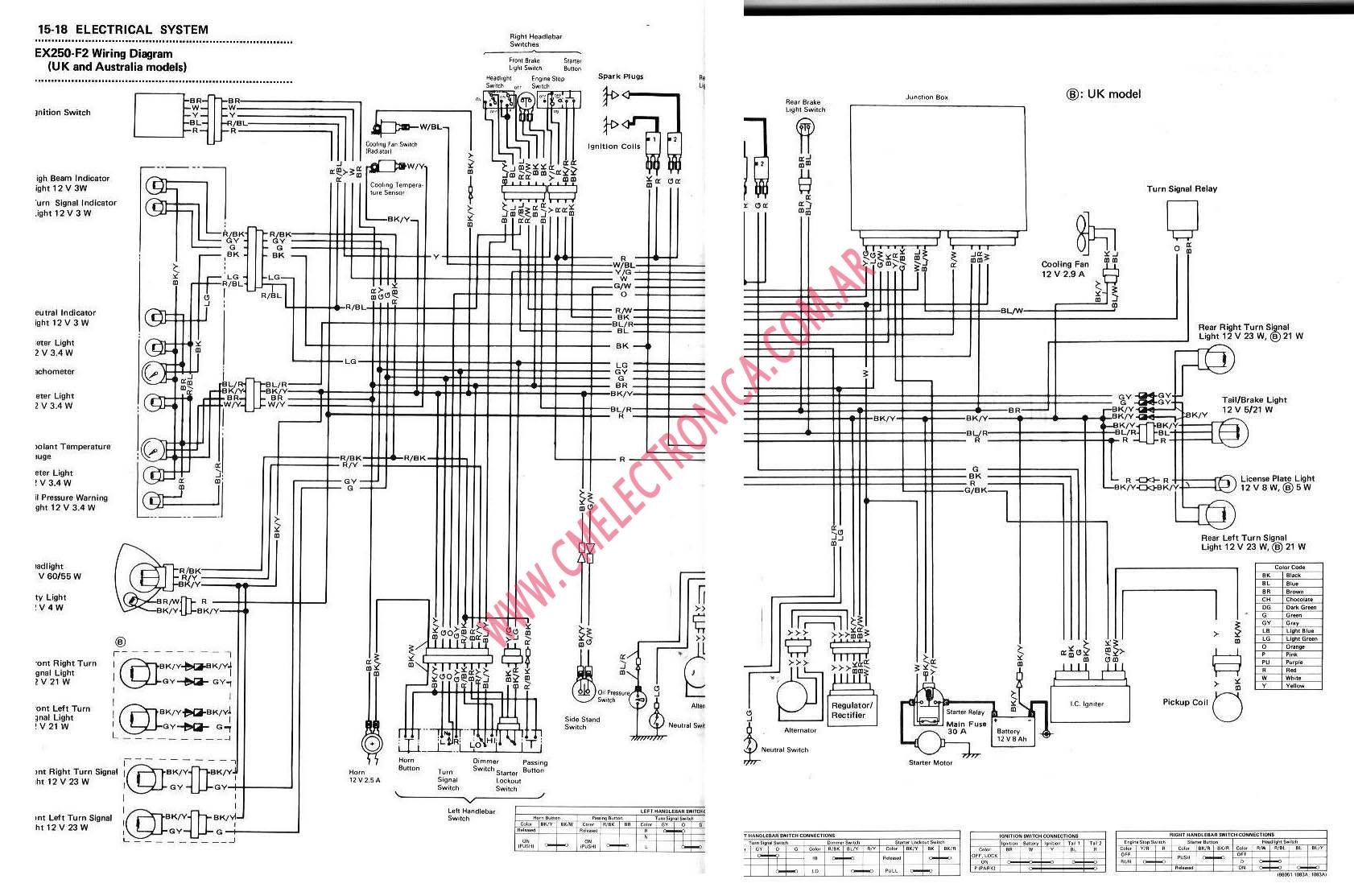 Kawasaki Gpx250 furthermore Kawasaki Mule Ignition Wiring Diagram likewise Parts besides Kawasaki Bayou 300 1995 Firecracker Red Un 94 Model moreover Motorcycle Wiring Harness Diagram. on wiring diagram ninja 250