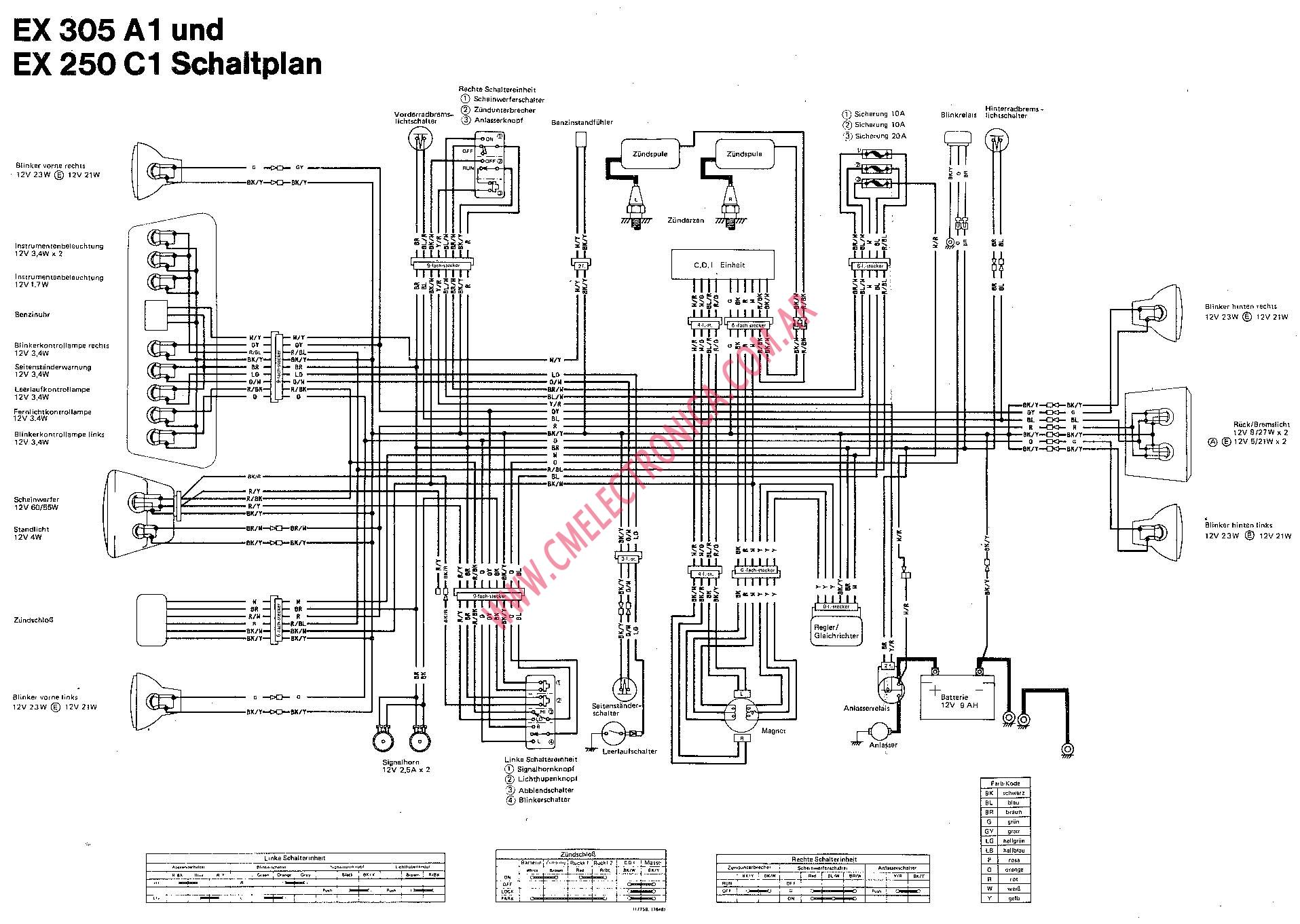 Kawasaki Gpz 1100 Wiring Diagram Simple Guide About 1983 Diagrams Kawaski Zzr Page 4 And Schematics Rh Wiringdiagram Theneverendingstory Co