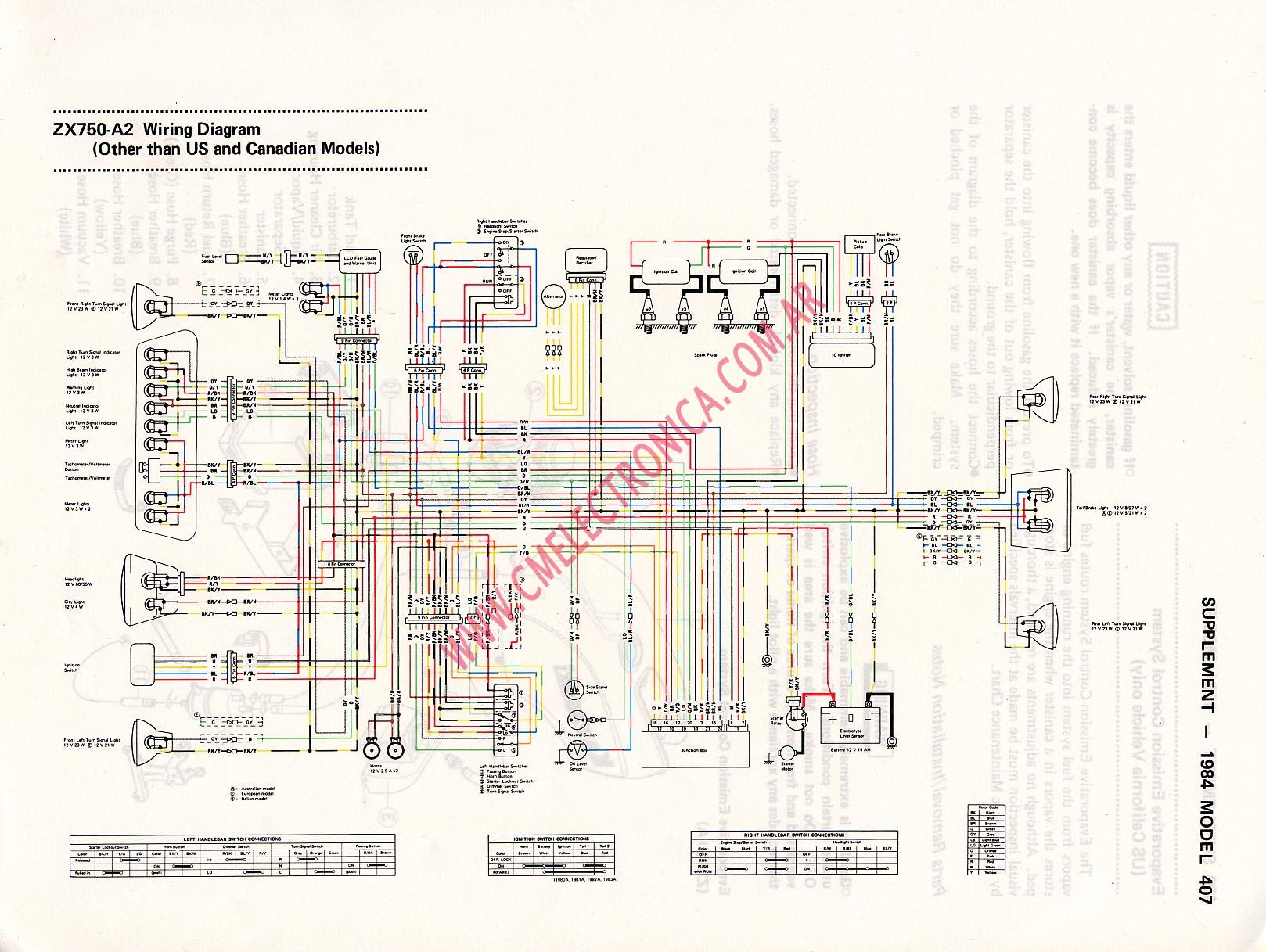 Diagram  Kawasaki Gpz 400 Wiring Diagram Full Version Hd