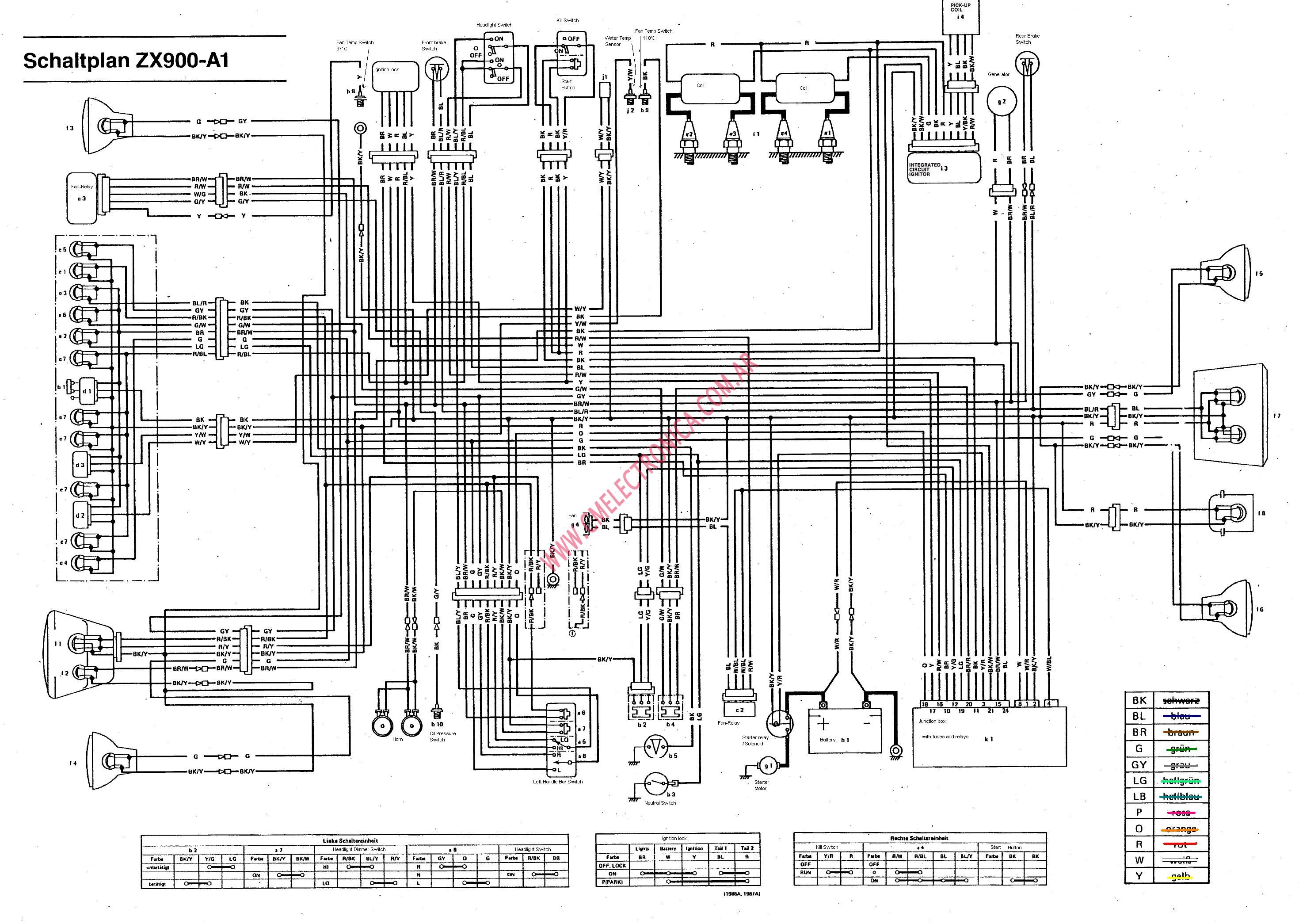 Free Wiring Harness Layout Diagram For A 1984 Kawasaki