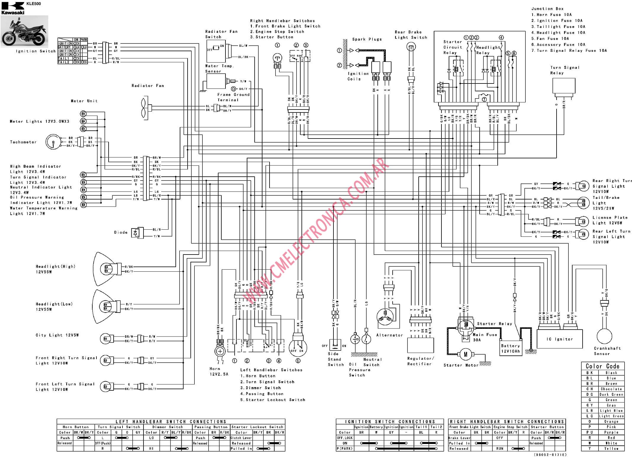 kawasaki ex500 wiring diagram electrical diagrams forum u2022 rh jimmellon co uk
