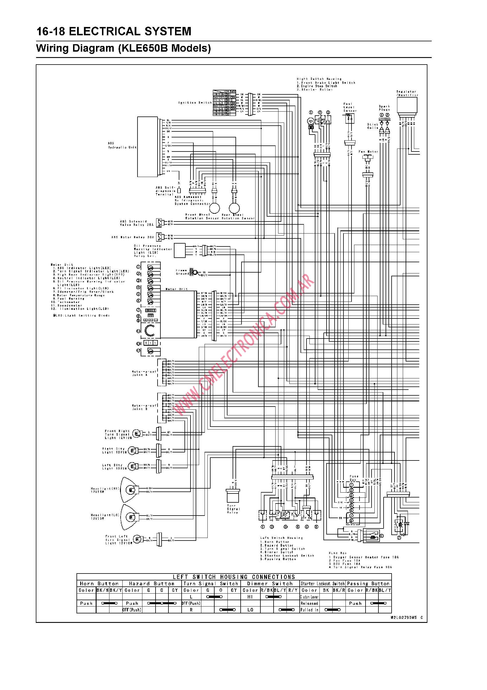 Kawasaki Versys Wiring Diagram Not Lossing Mule 300 650 Third Level Rh 11 1 16 Jacobwinterstein Com Atv