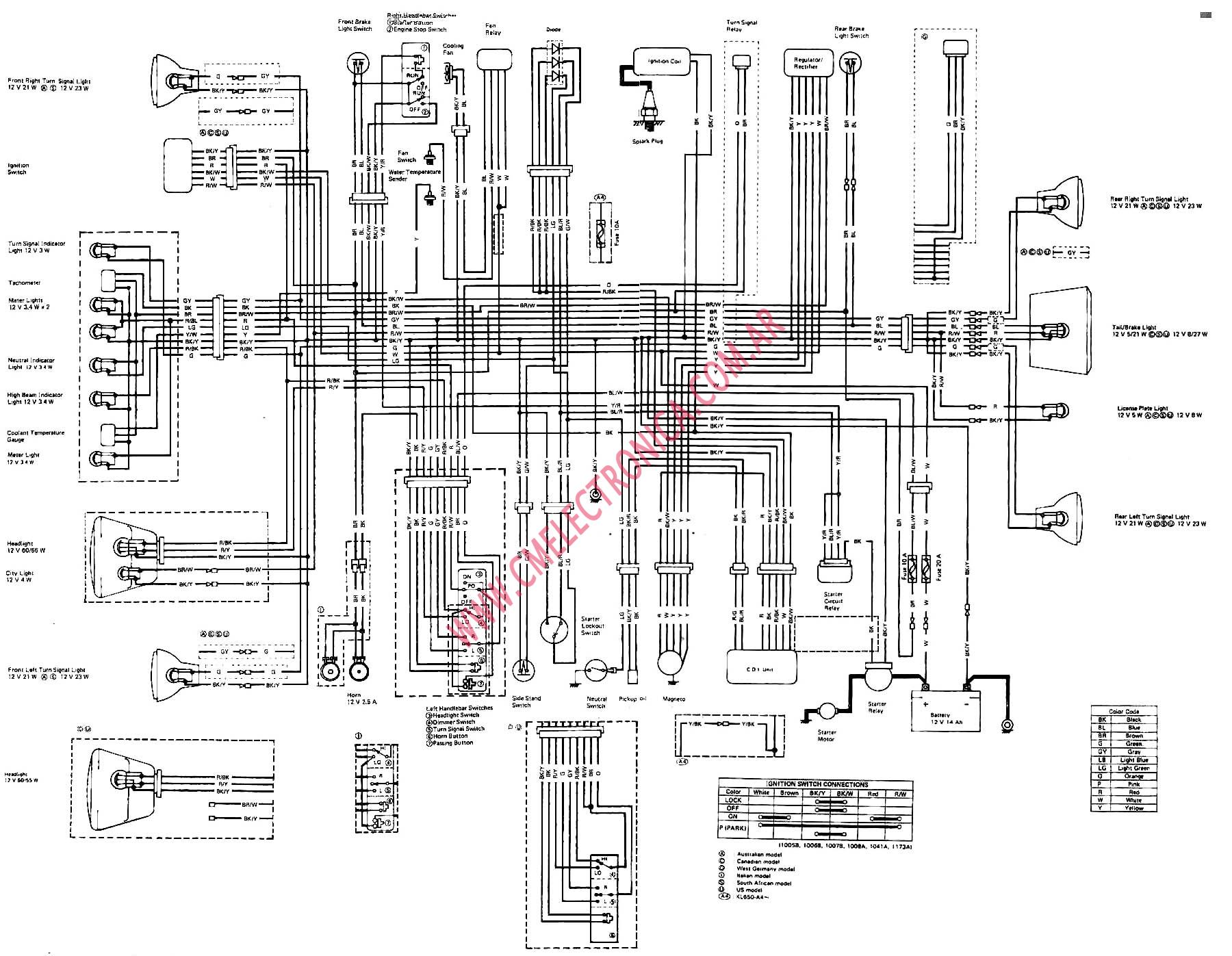 Klr 600 Vacuum Diagram Wiring Or Schematic Wire Data Schema Kawasaki Cdi Box 650 View Center U2022 Rh Abetter Pw