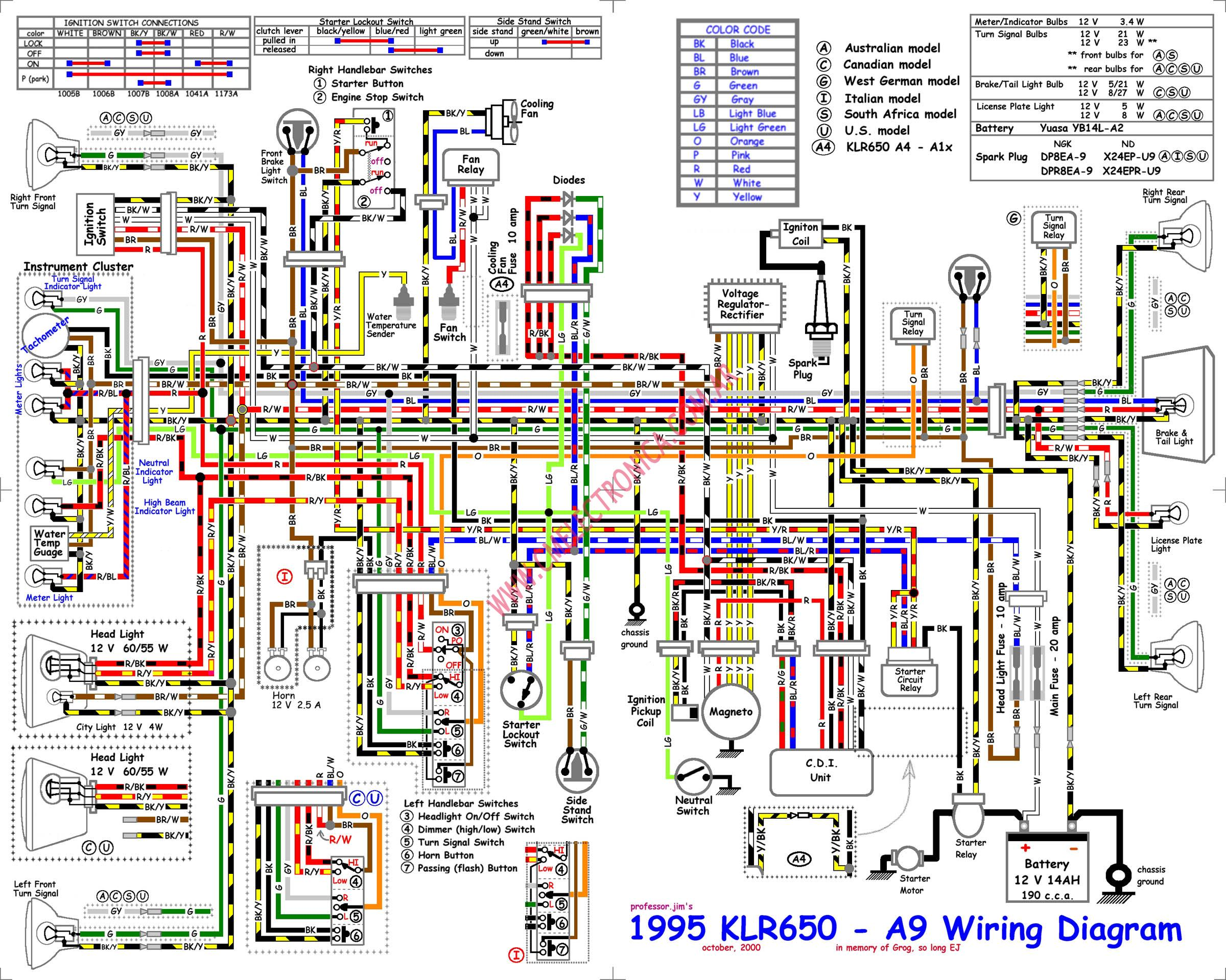 park light wiring diagram 1988 ford ranger with Kawasaki Klr650 on 2011 09 01 archive likewise 52pyq Mercury Grand Marquis Car Won T Start Blue Checked additionally parison furthermore Cranks Ok But No Start Checklist For Fuel Injected Mustangs moreover Ford E Series E 250 1995 Fuse Box Diagram.