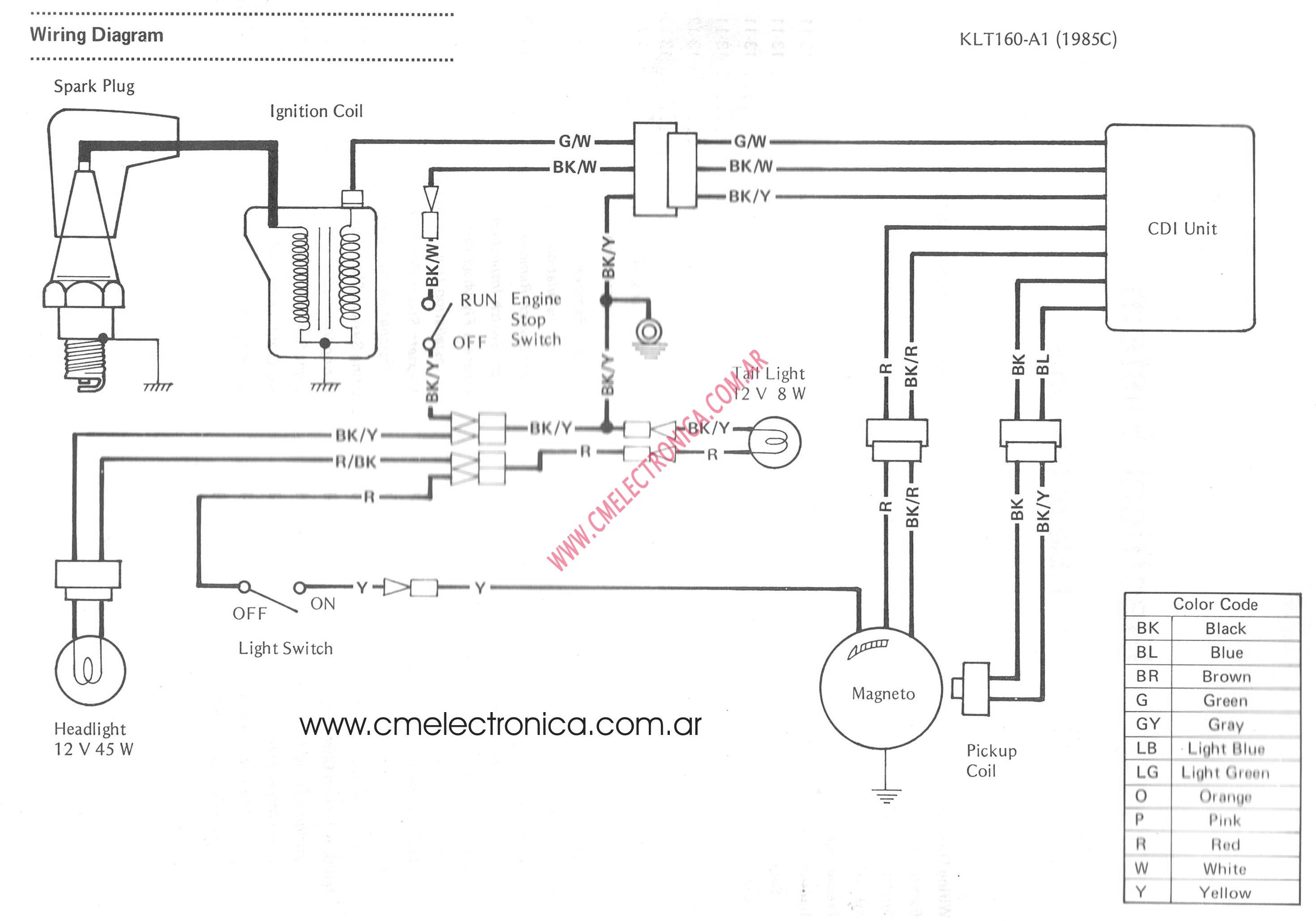 kawasaki klt160a1x85 yamaha raptor 350 wiring diagram on 80 yamaha wolverine wiring Yamaha 50Cc Quad at bayanpartner.co