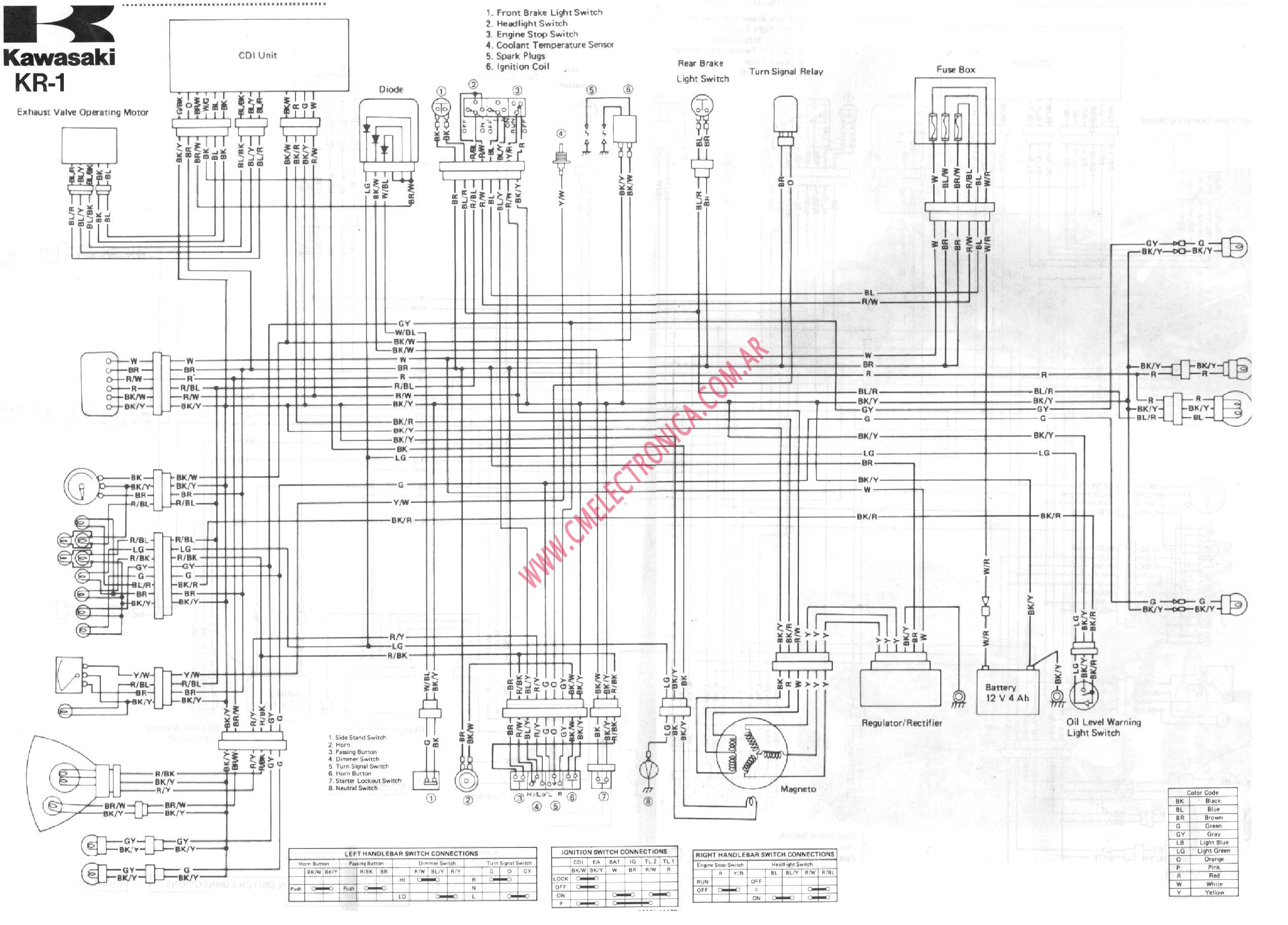 1986 Kawasaki Bayou 300 Ignition Wiring Diagram Resources Honda 125 For1987 Cdi Box Atv 650 Get Free Image About