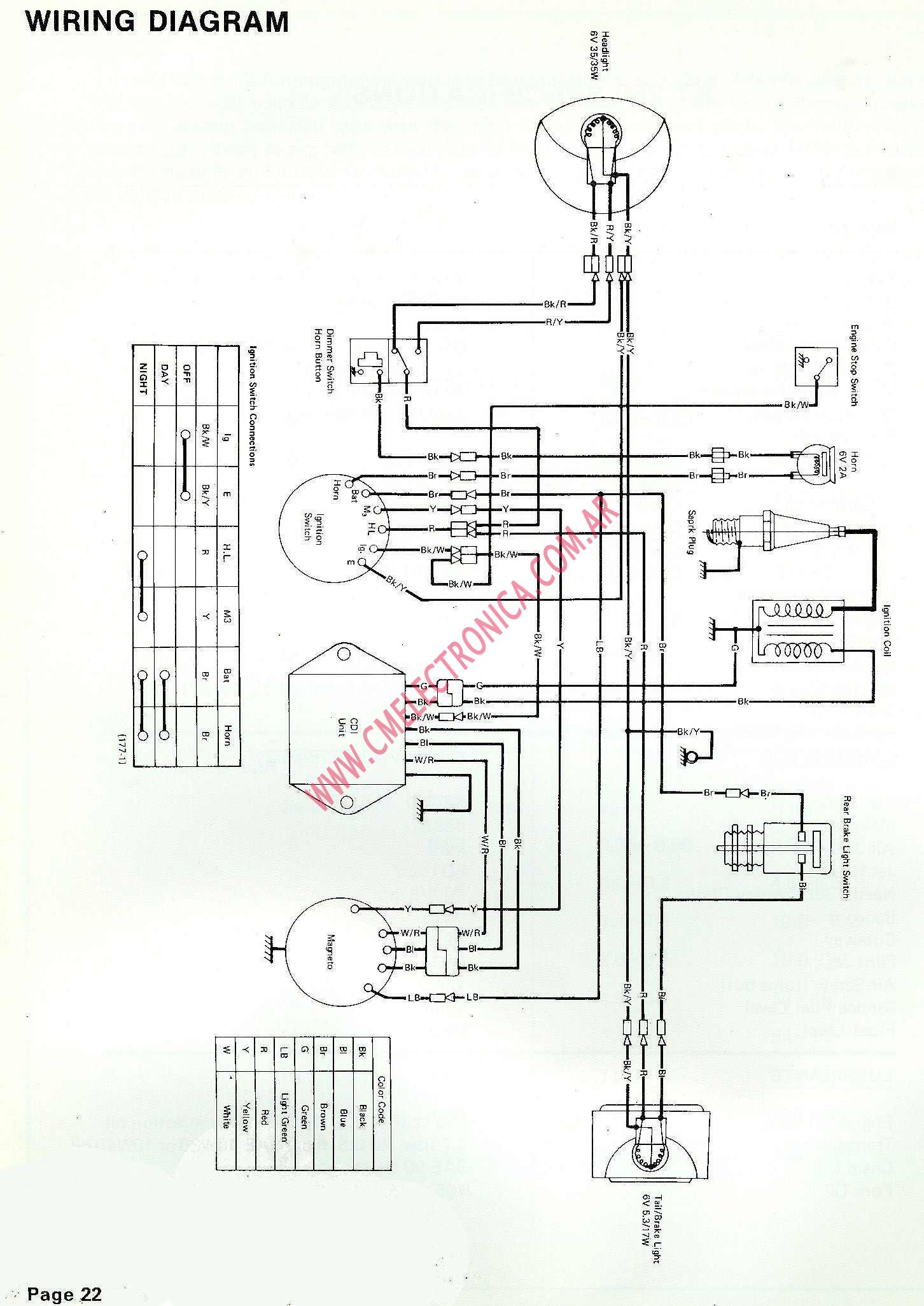 Kawasaki A7 Wiring Diagram Enthusiast Diagrams Gpz900r Cdi Free Engine Image For User Manual Download 2006 Klr650