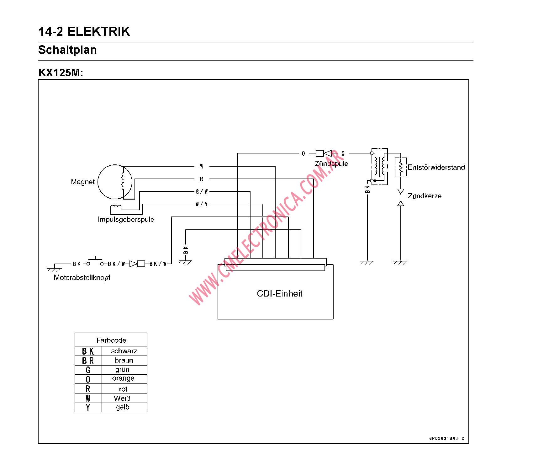 Kawasaki Ar 125 Wiring Diagram Portal Ex250 Diagrama Kx125 Kx250 Rh Cmelectronica Com Fc540v Replacement Engine