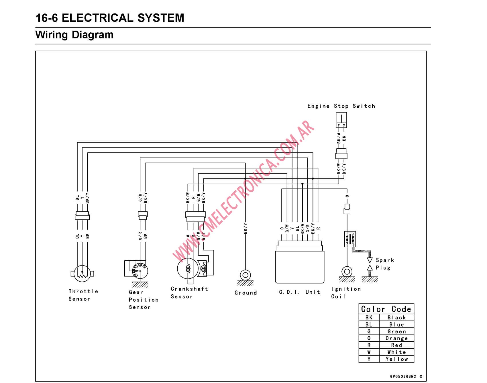 Kawasaki Kx 250 Wiring Diagram Will Be A Thing 1100 Stx 85 Get Free Image Kx250 Diagrams Bayou 220