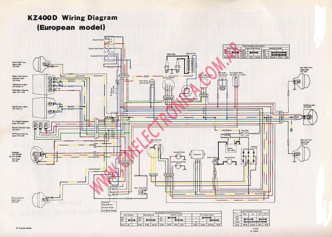 Kz400 Wiring Diagram Data Kawasaki Klr650 Kz900 Wireing Minimal Database