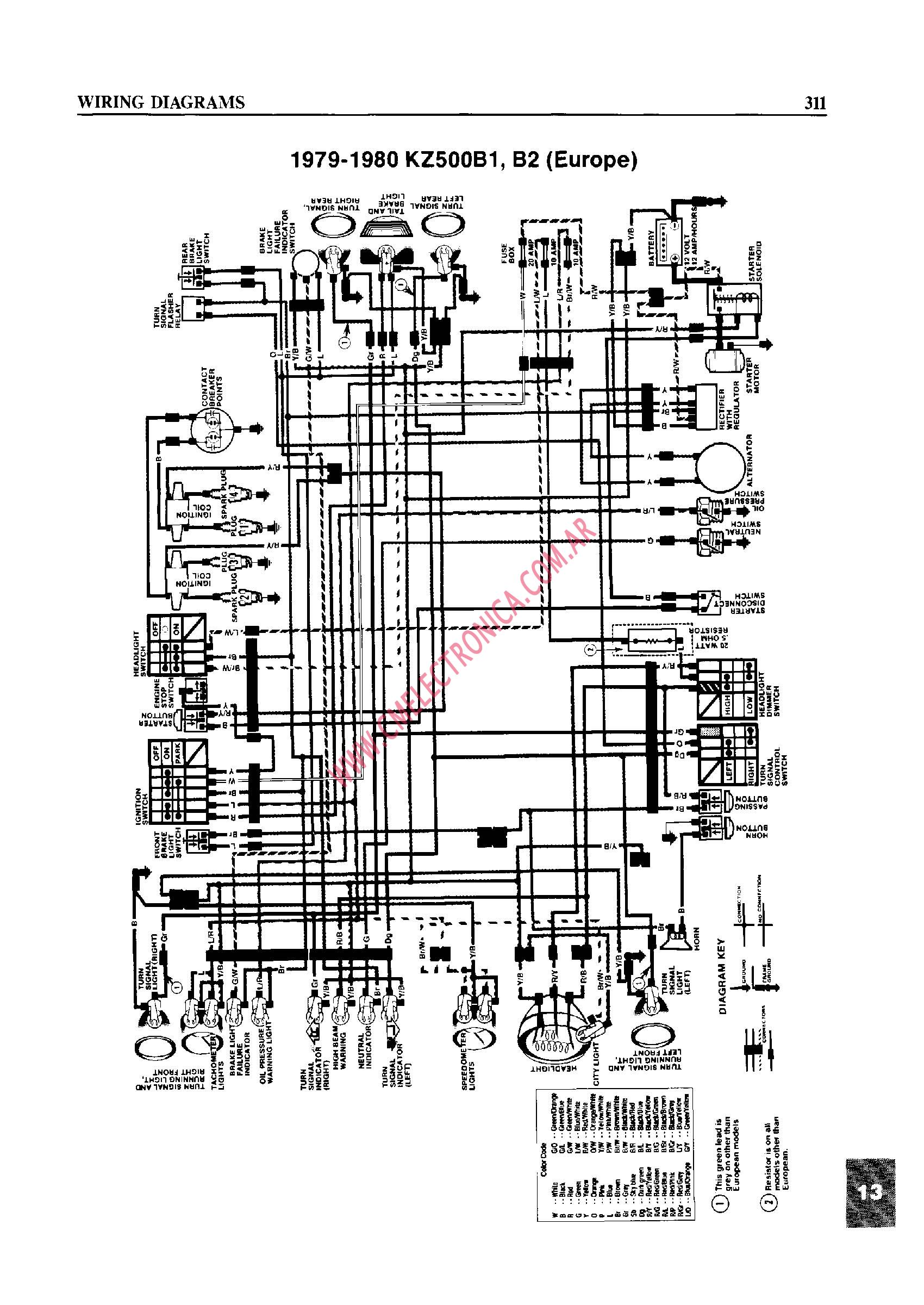 cbr 954rr wiring diagram r1 wiring diagram wiring diagram