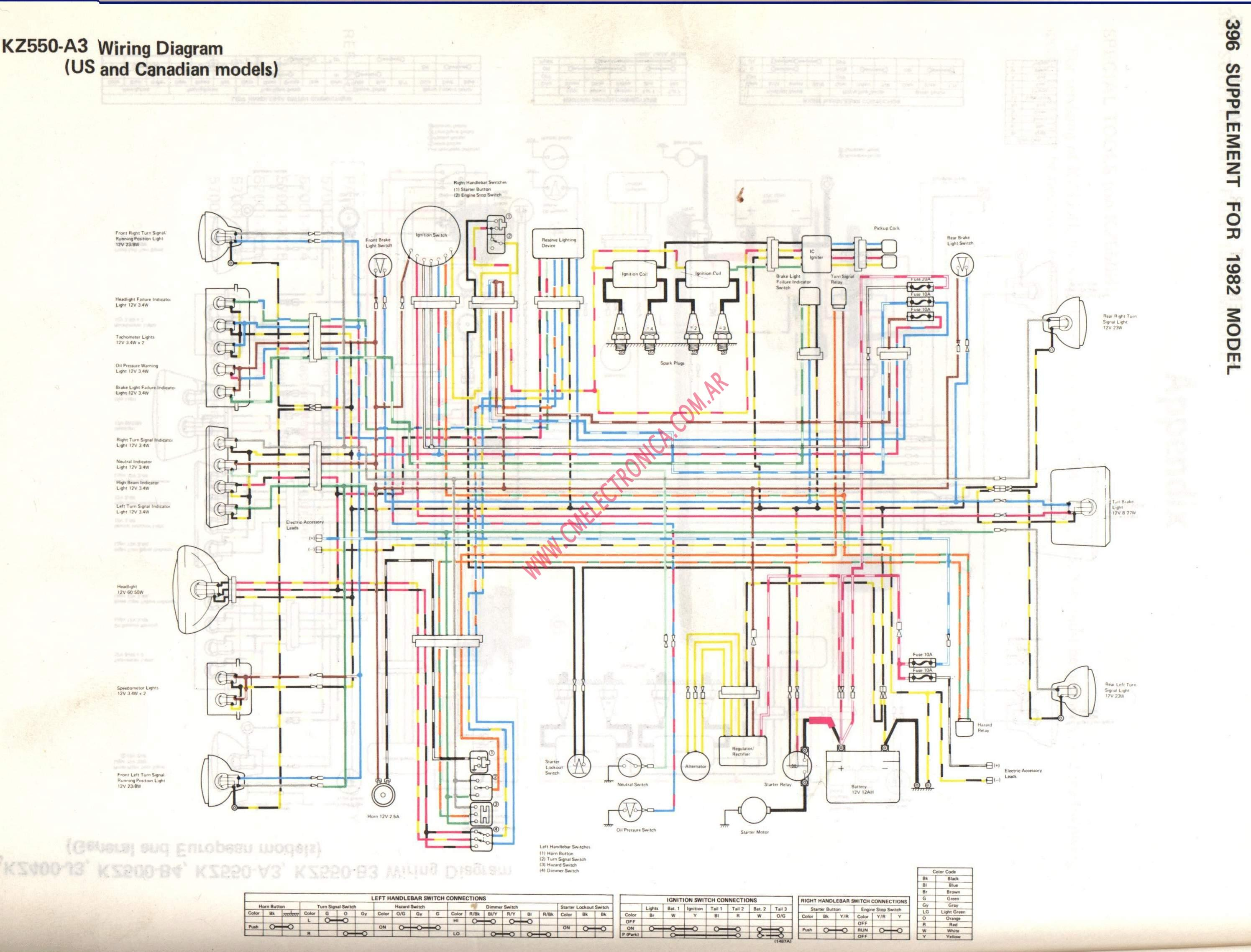 1981 Kz550 Ltd Wiring Diagram | Wiring Diagram Echo on